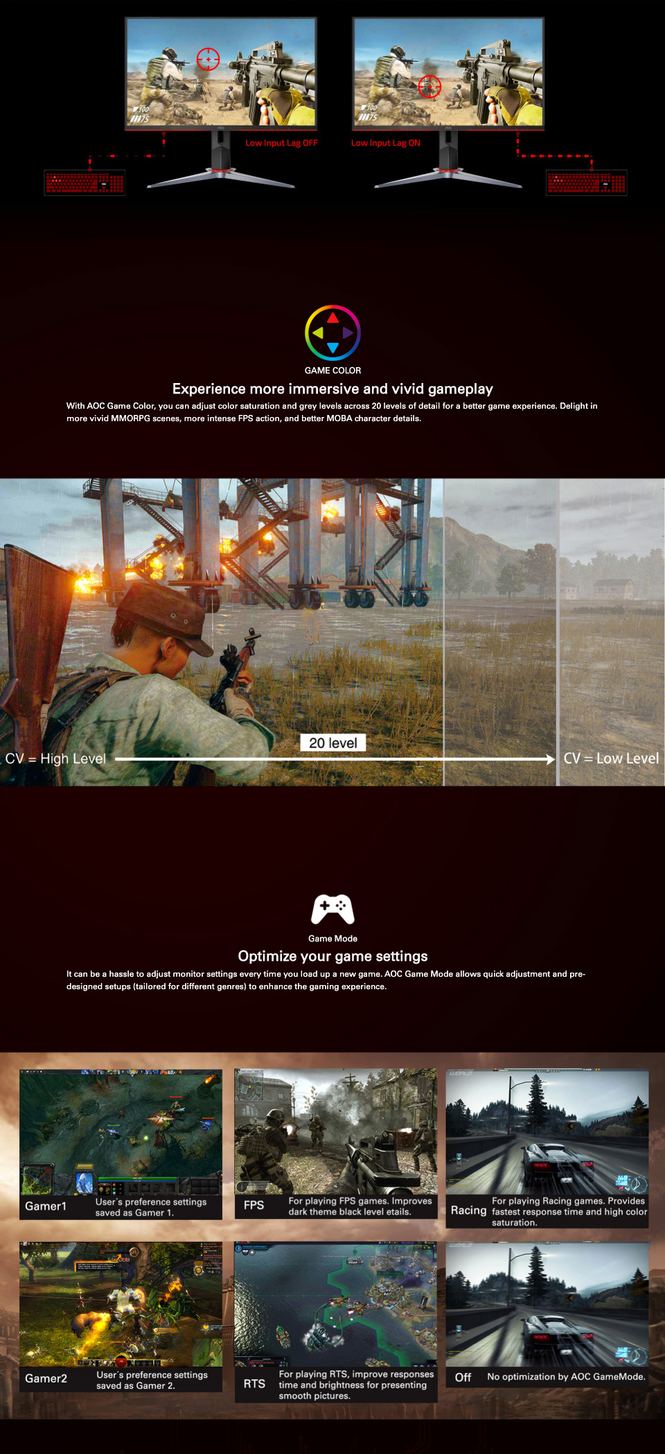 AOC 24G2 FHD 144hz FreeSync HDR IPS 23.8in Monitor features 2