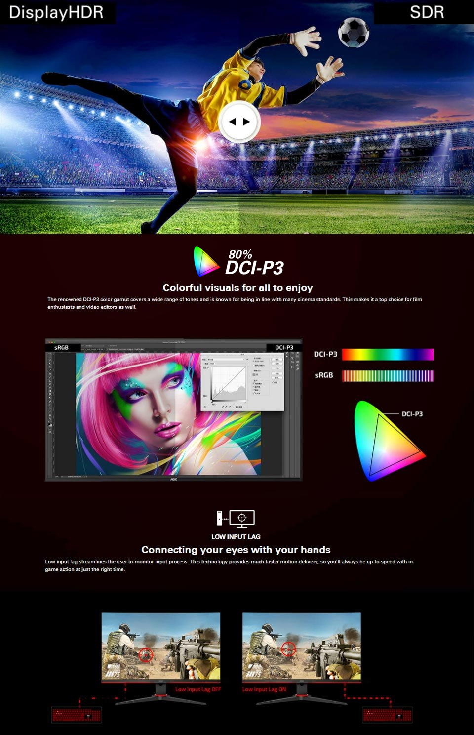 AOC 24G2E5 FHD Adaptive-Sync HDR IPS 23.8in Monitor features 2