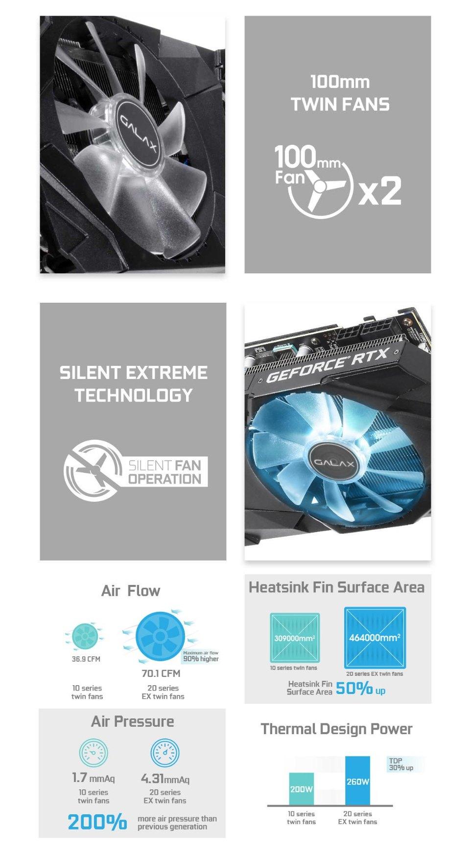 Galax GeForce RTX 2070 Super EX OC 8GB features