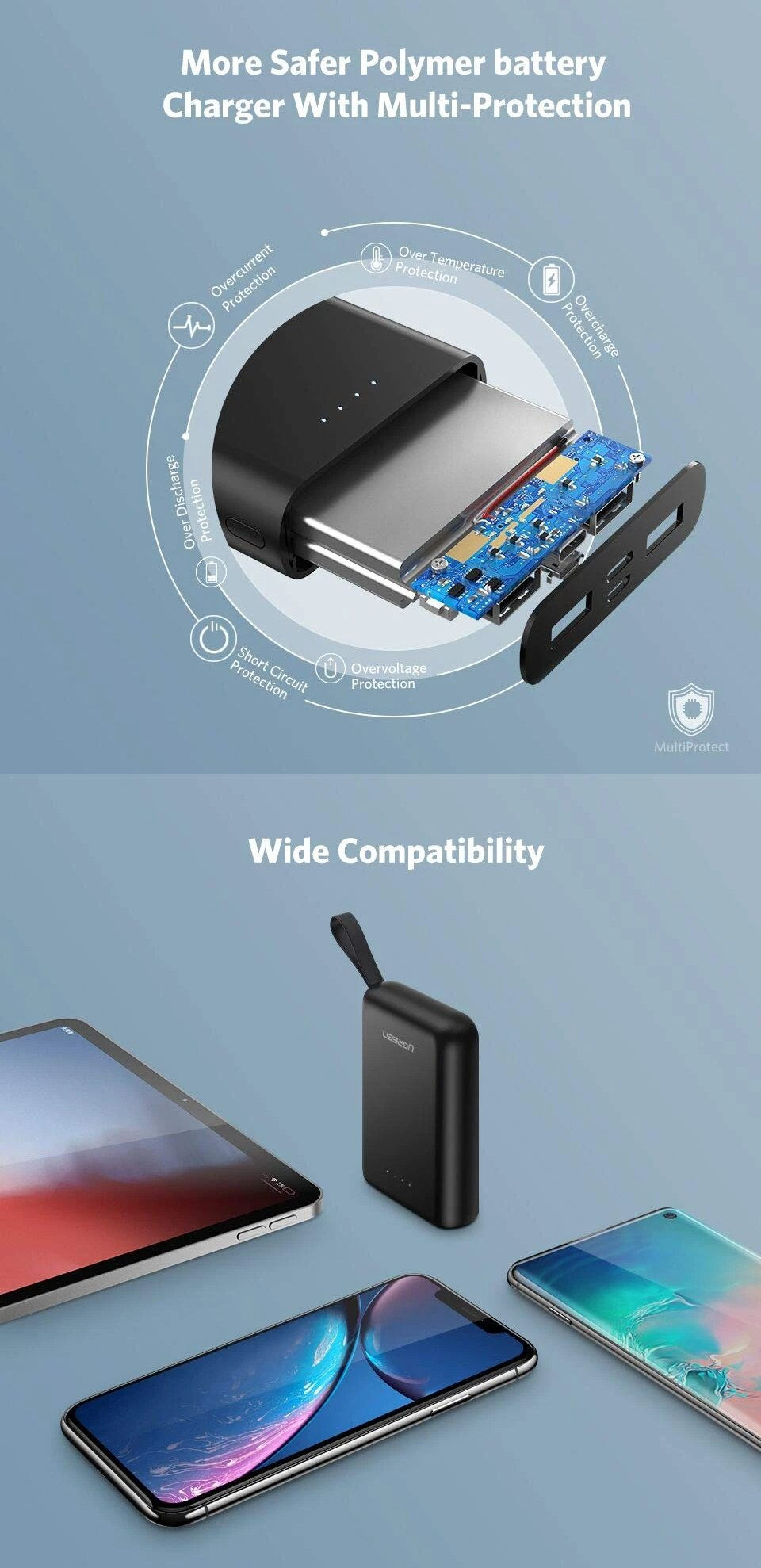 Ugreen 10000mAh Mini Power Bank with Strap features 4