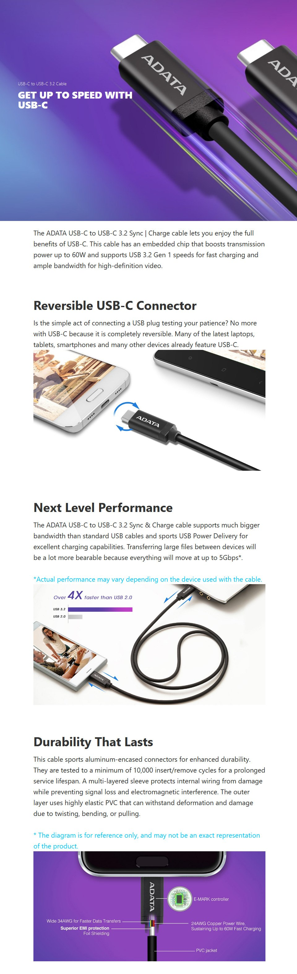 ADATA USB-C to USB-C 3.1 Cable 1m Black features