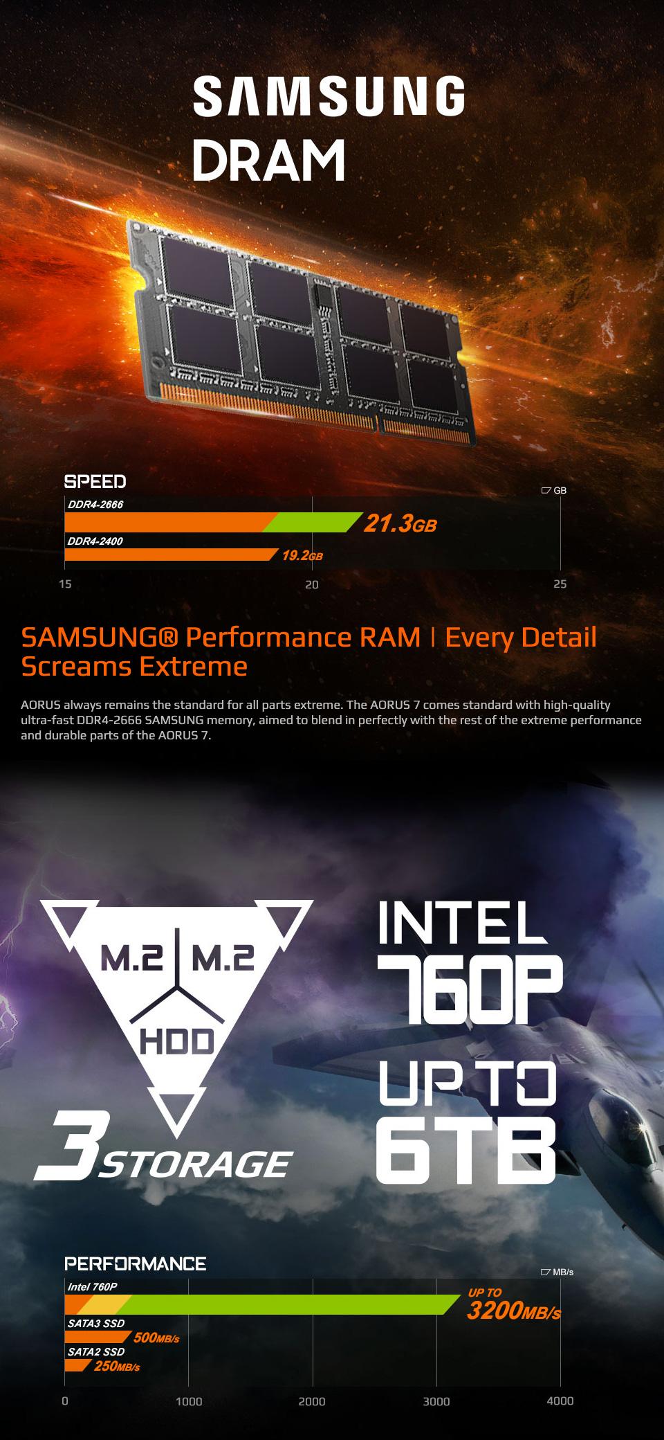 Gigabyte Aorus 7 Core i7 GTX 1660Ti 17.3in 144 Hz Notebook features 4