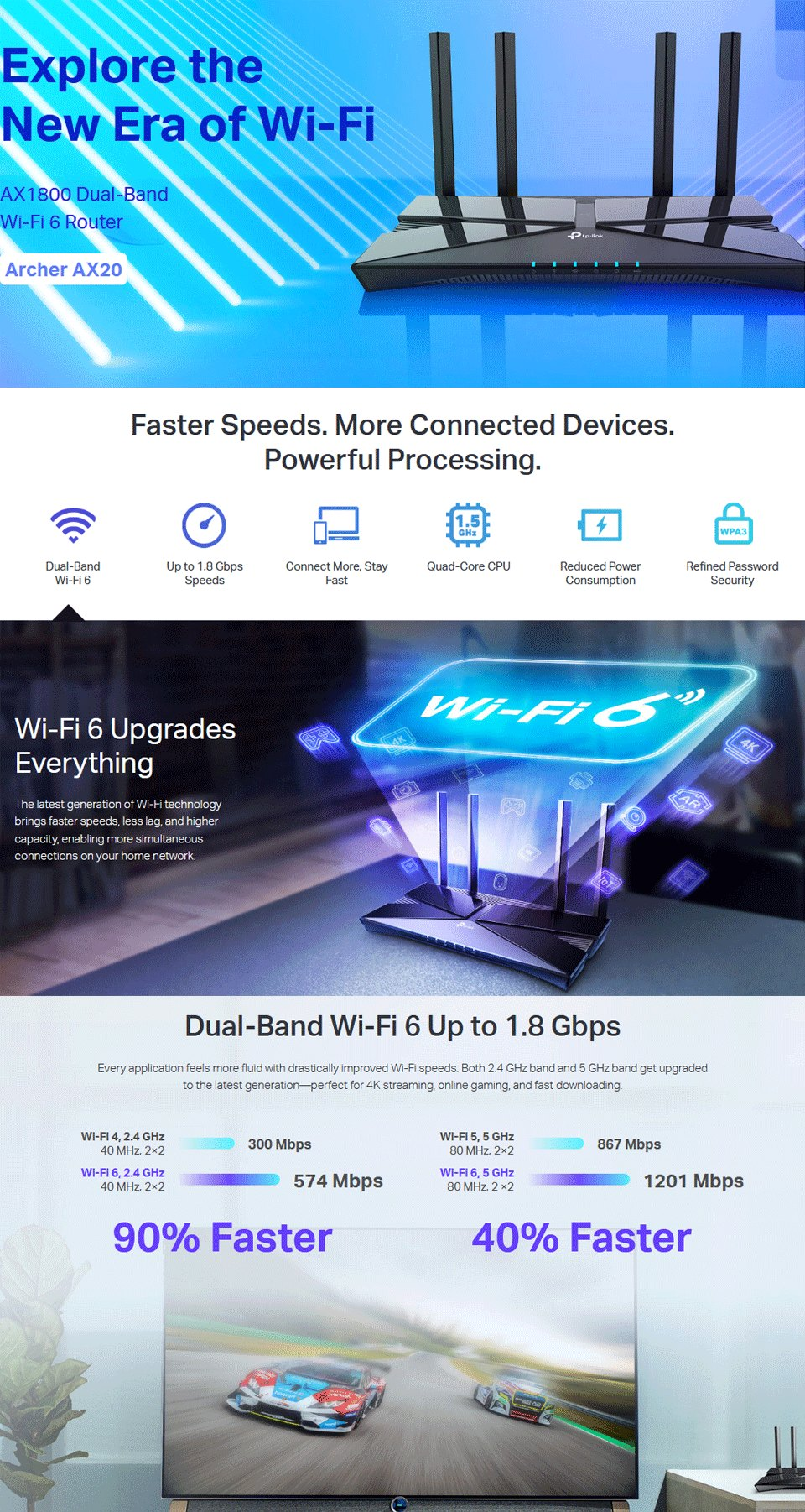 TP-Link Archer AX20 AX1800 Dual Band Wi-Fi 6 Router features