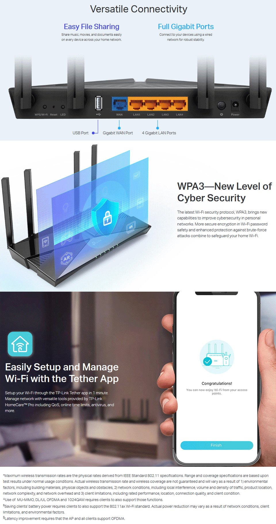 TP-Link Archer AX20 AX1800 Dual Band Wi-Fi 6 Router features 3