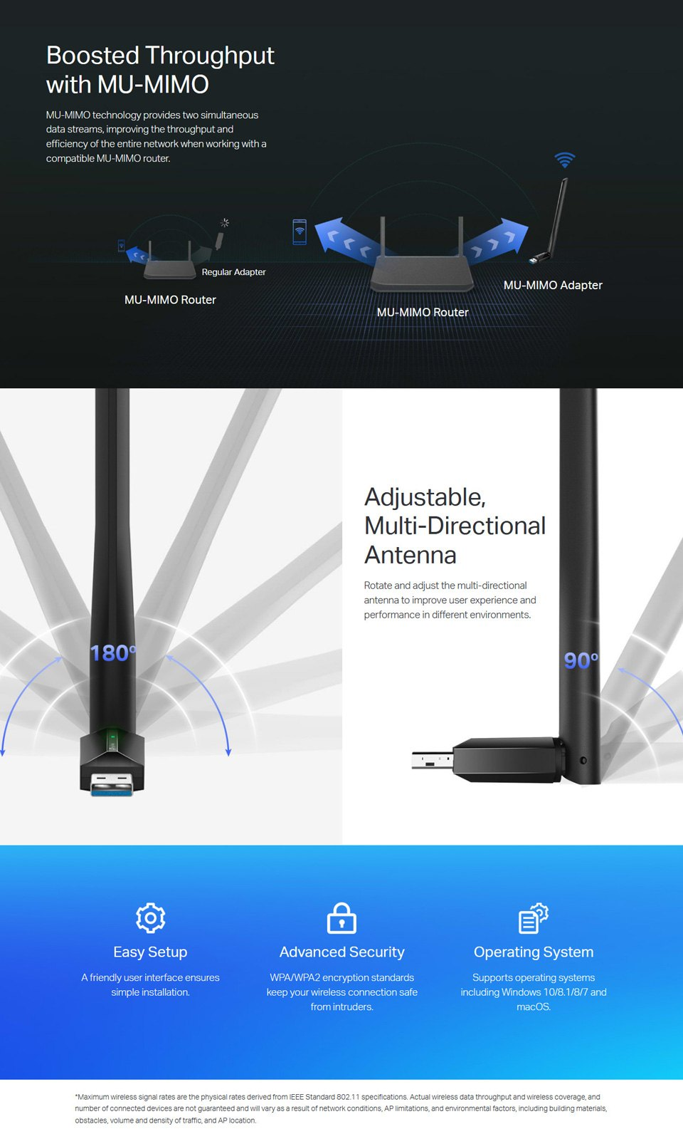 TP-Link Archer T3U Plus Dual Band Wireless AC1300 USB Adapter features 2