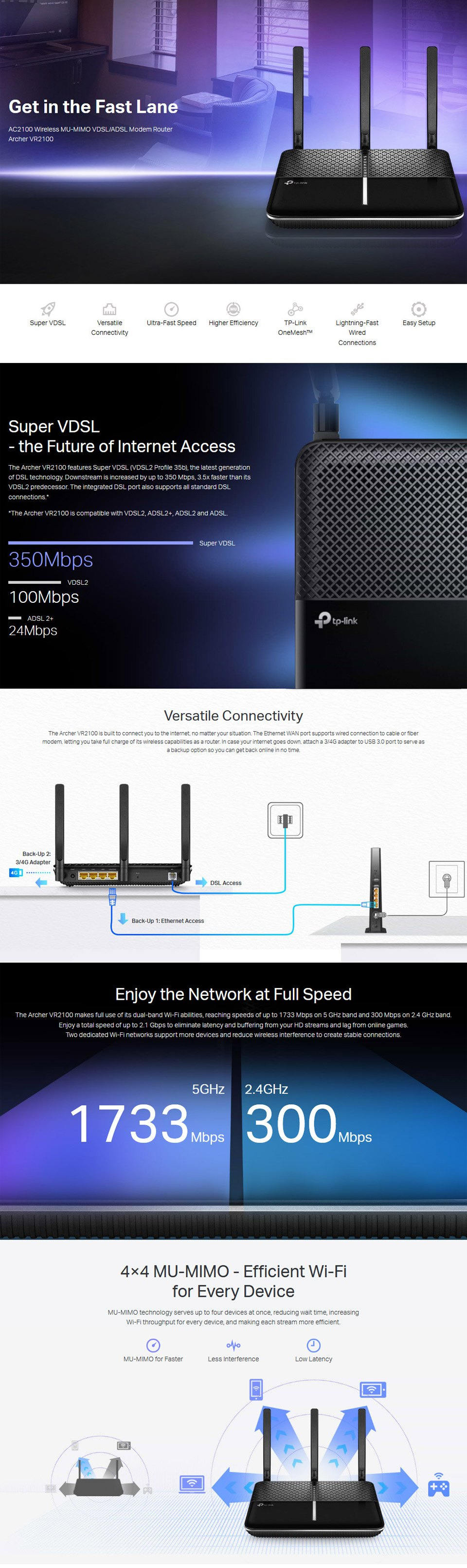 TP-Link Archer VR2100 Wireless MU-MIMO VDSL/ADSL Modem Router features