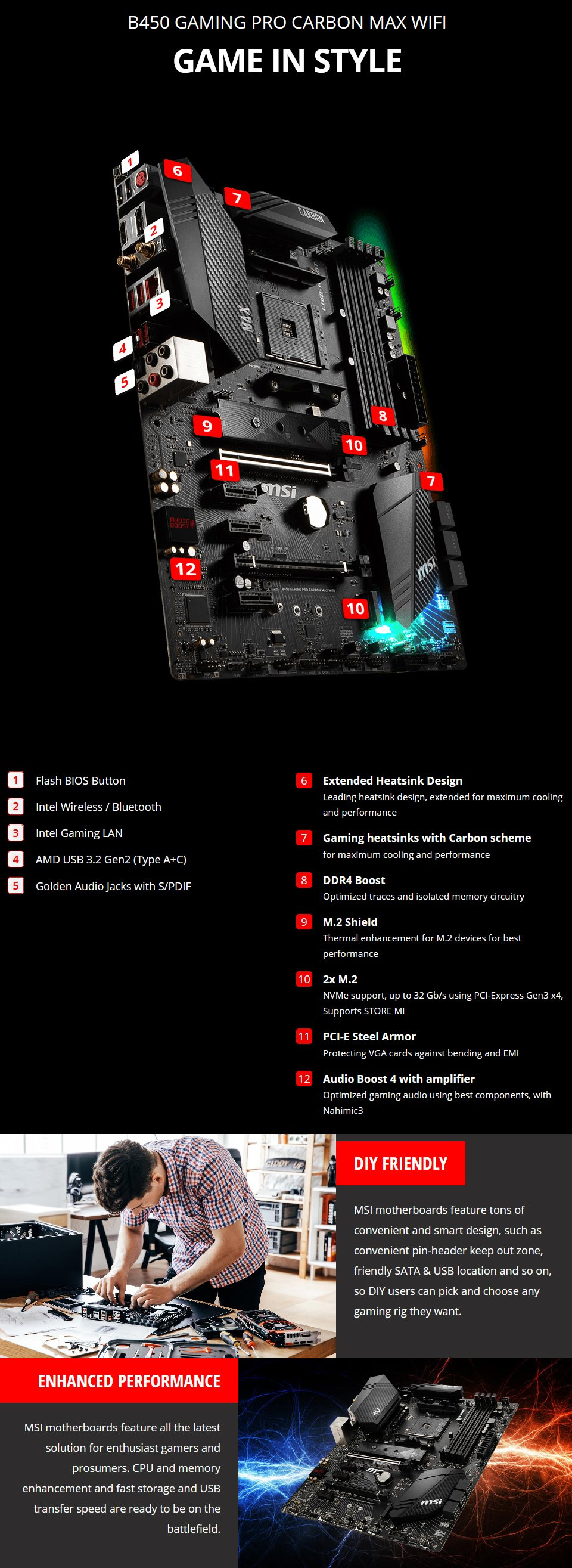 MSI B450 Gaming Pro Carbon Max Wi-Fi Motherboard features
