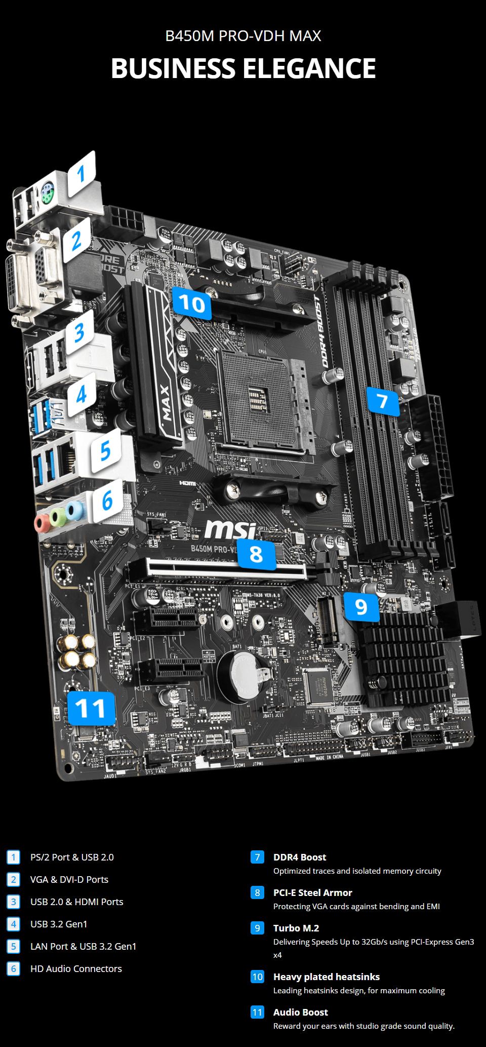 MSI B450M Pro-VDH Max Motherboard features