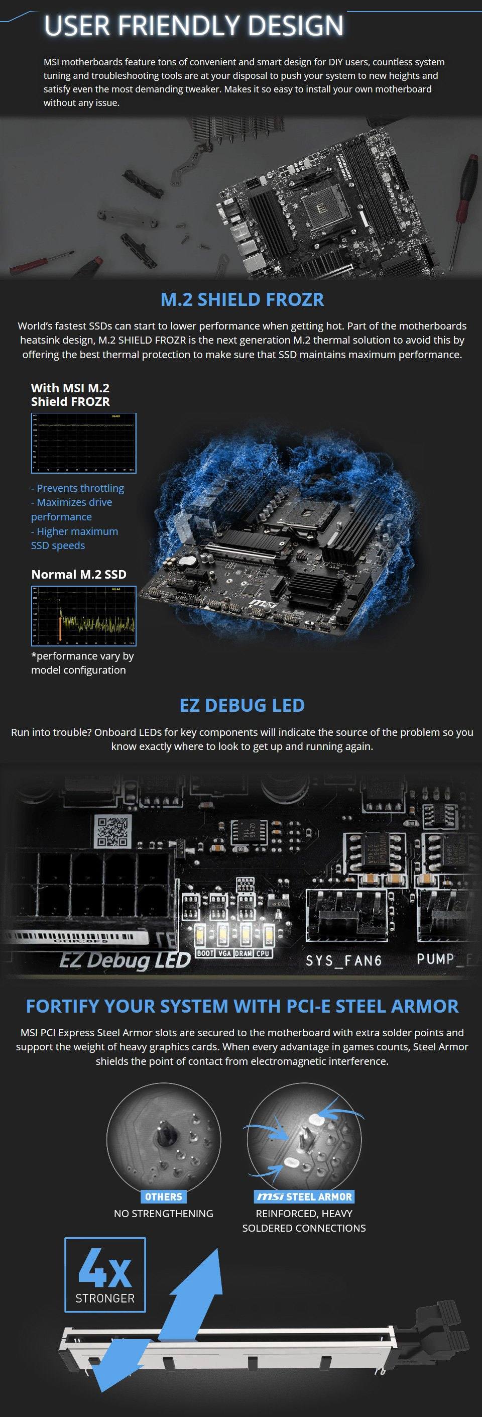 MSI B550M Pro-VDH Wi-Fi Motherboard features