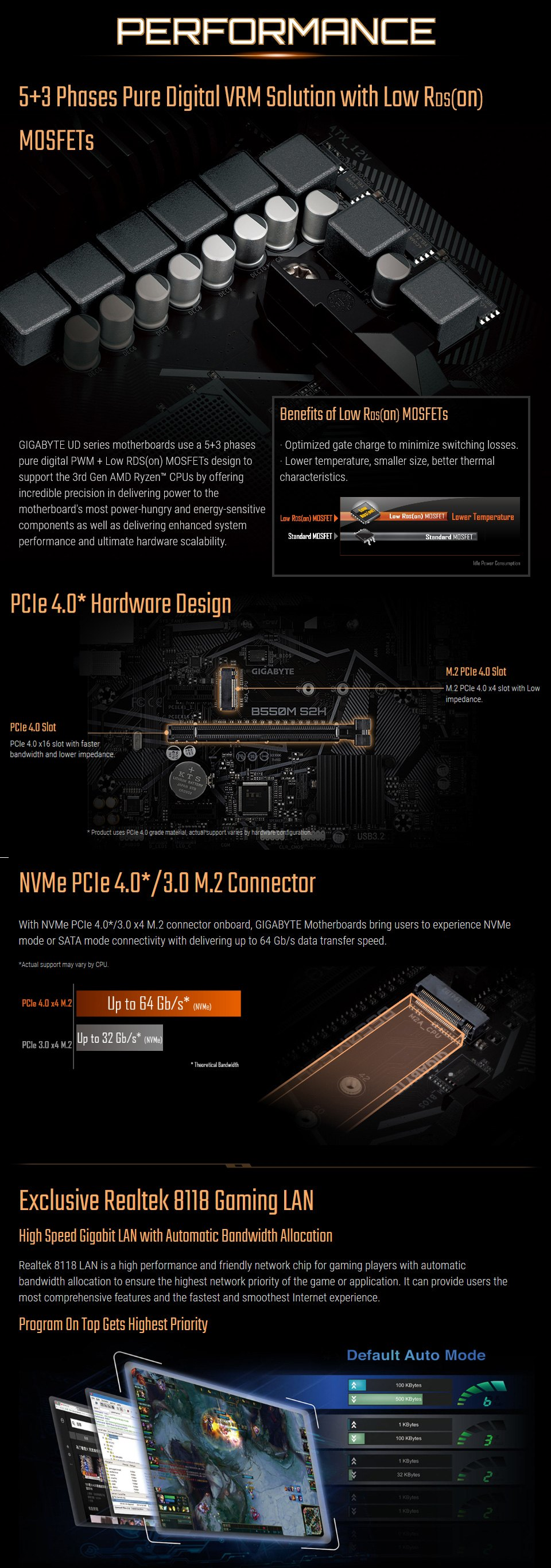 Gigabyte B550M S2H Motherboard features