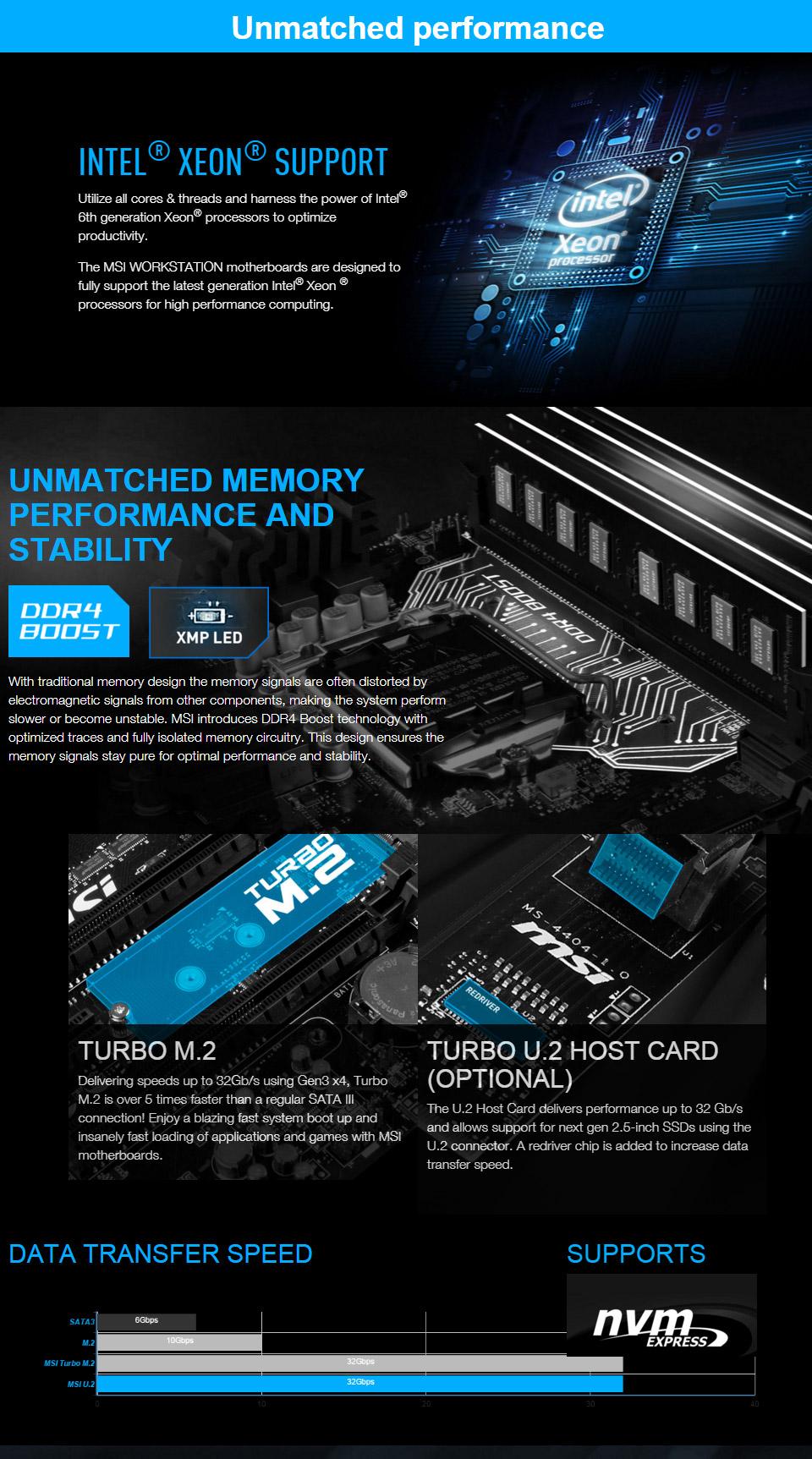 MSI C236A Workstation Motherboard [C236A-WORKSTATION] : PC
