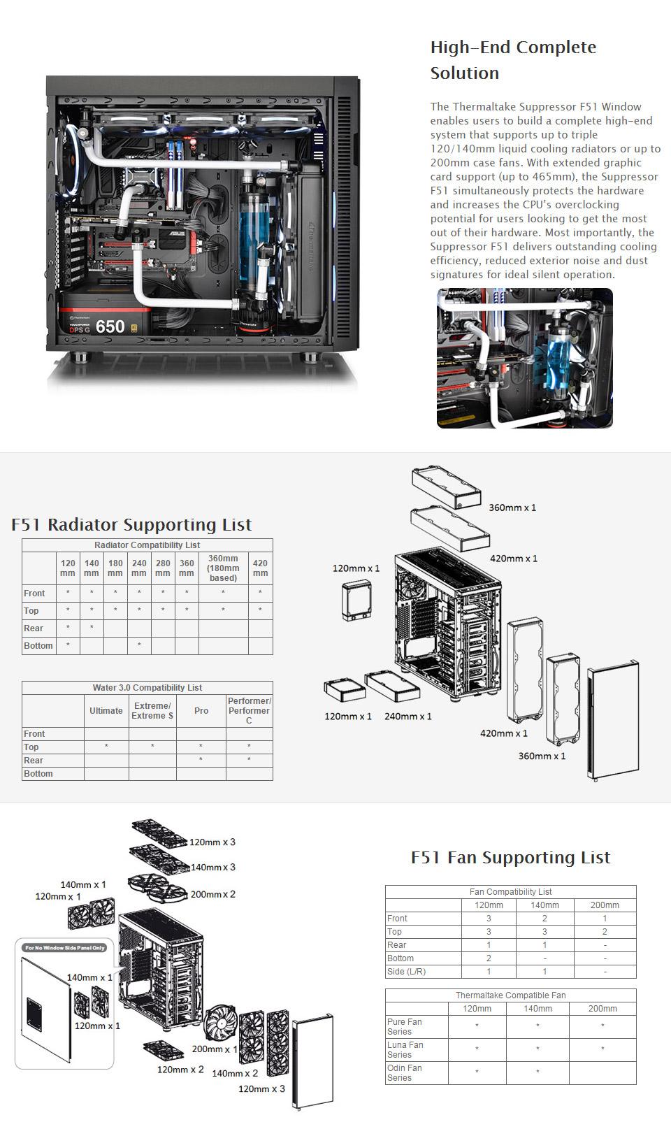 thermaltake suppressor f51 e