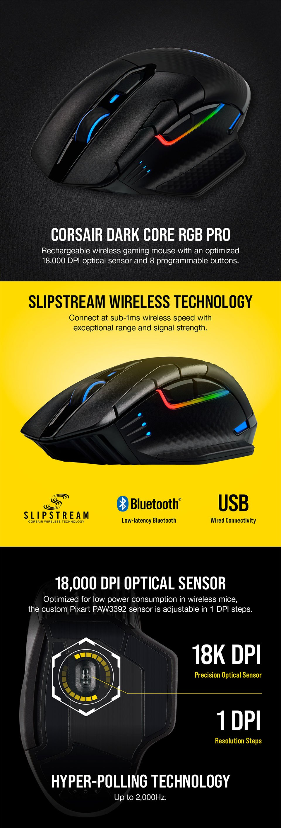 Corsair Dark Core Pro RGB Wireless Gaming Mouse features