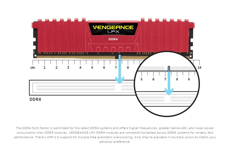 Corsair Vengeance LPX 8GB (1x8GB) 2666MHz CL16 DDR4 features 3