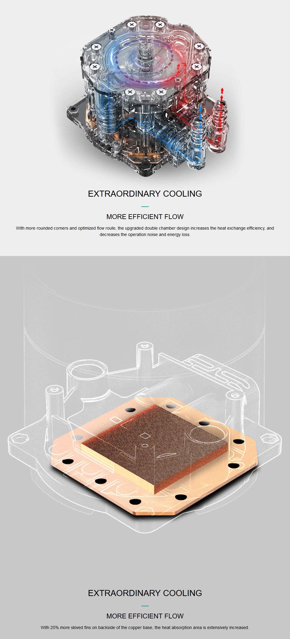 Deepcool Castle 240EX AIO Liquid CPU Cooler White features 2