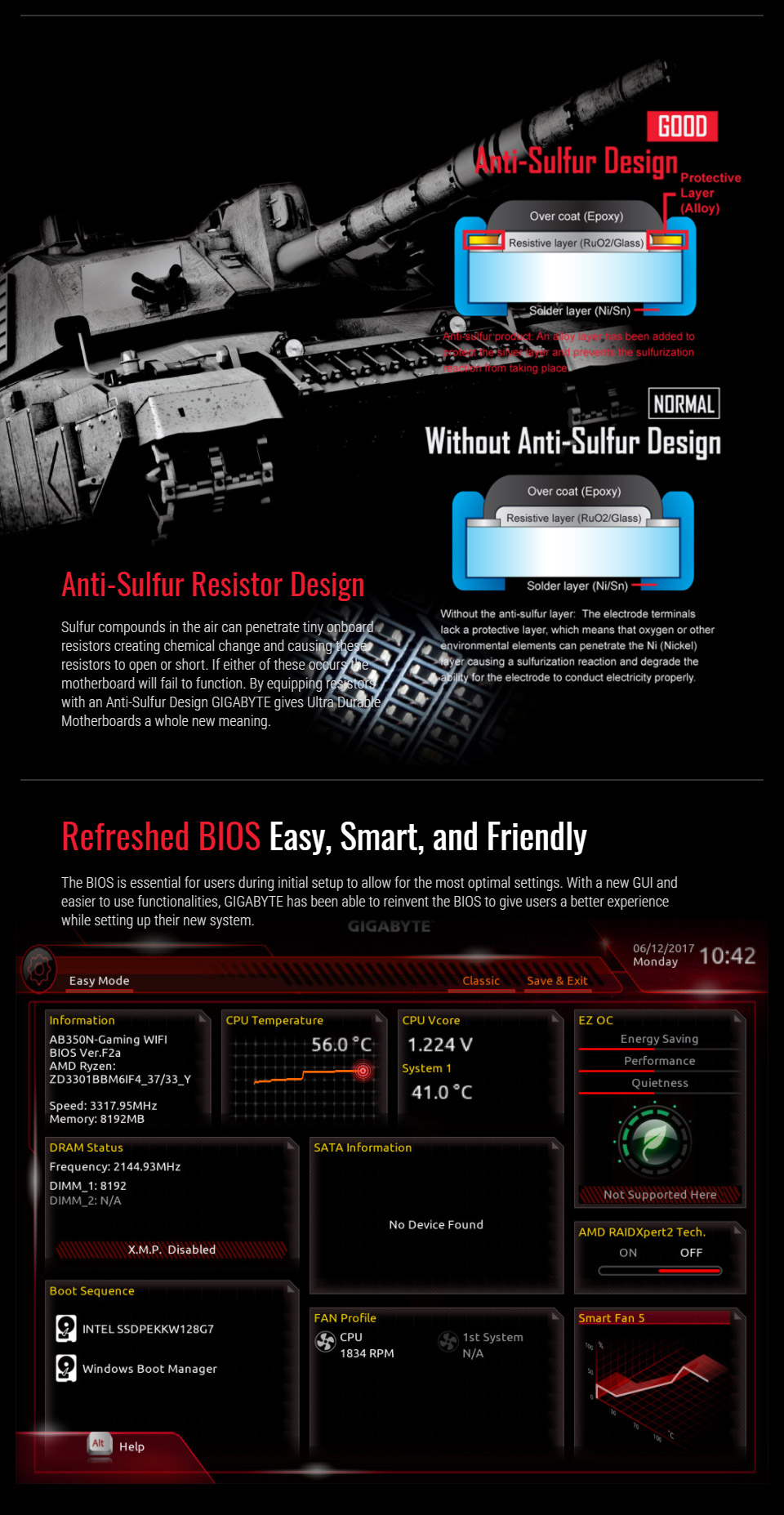 Gigabyte AB350N-GAMING-WIFI ITX Motherboard [GA-AB350N-GAMING-WIFI
