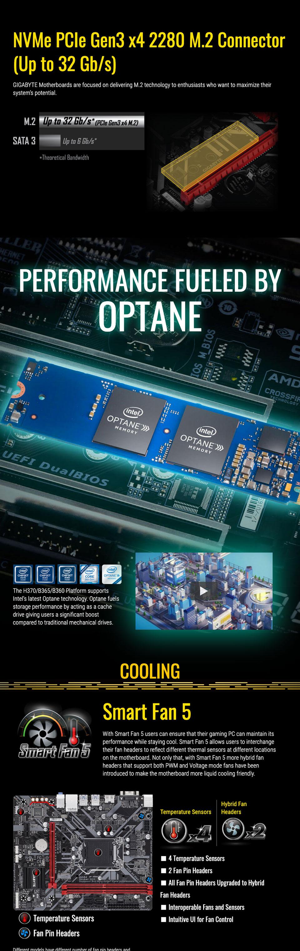 Gigabyte B365M-H Motherboard