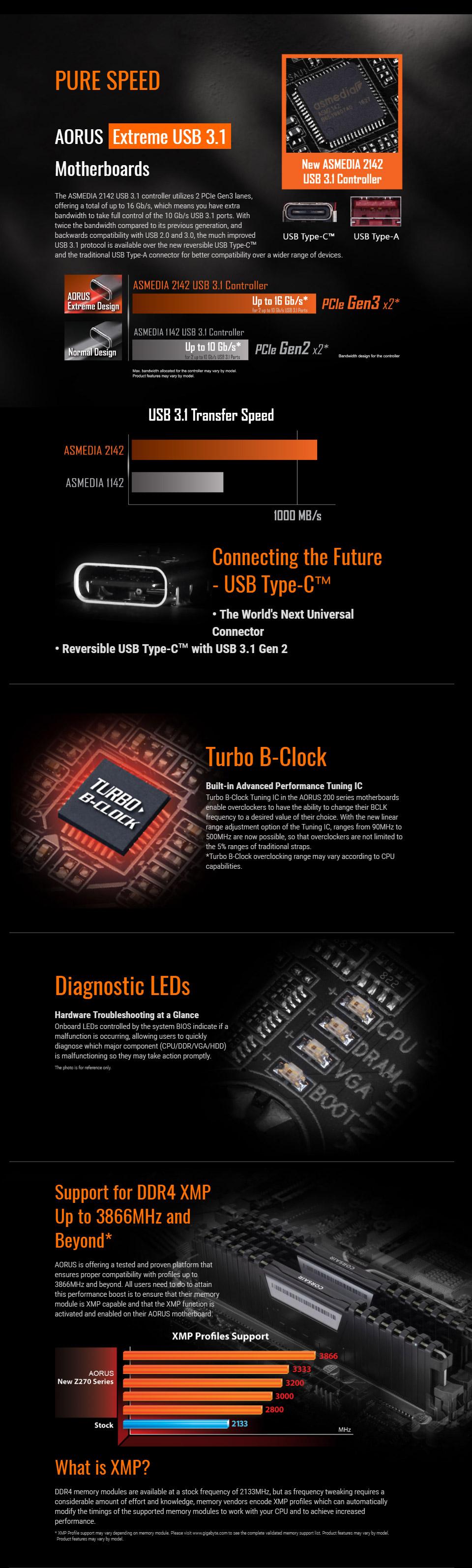 Gigabyte AORUS Z270X-Gaming K5 Motherboard [GA-Z270X-GAMING-K5] : PC