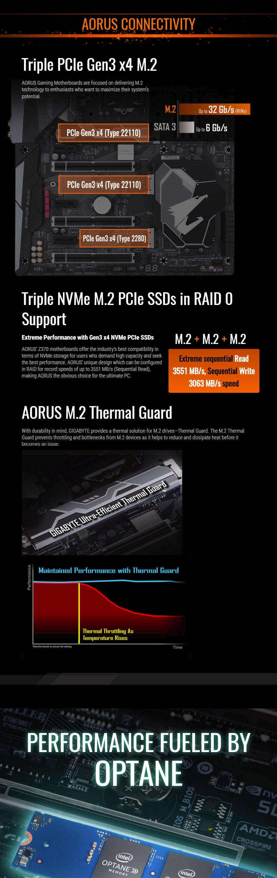 Gigabyte Z370 AORUS Gaming 7 Motherboard [GA-Z370-AORUS-GAMING-7
