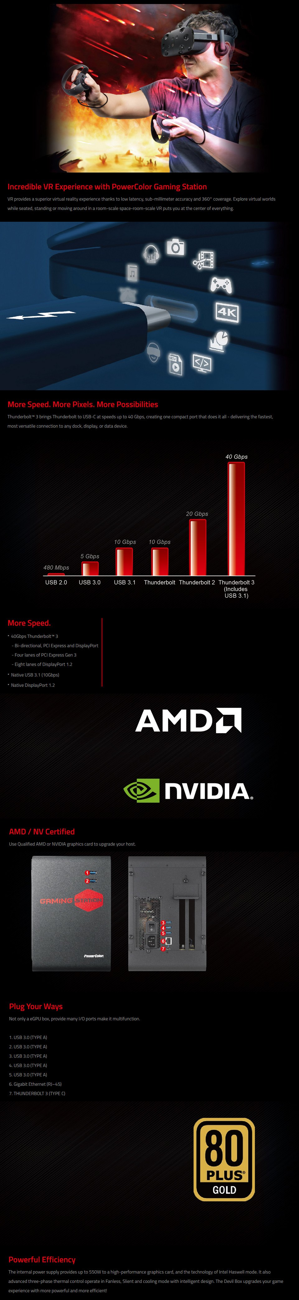 PowerColor Gaming Station ThunderBolt 3 GPU Enclosure features 2
