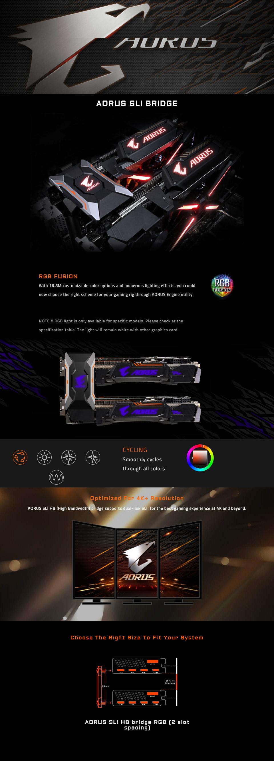 Gigabyte Aorus RGB SLI HB bridge (2 Slot Spacing)