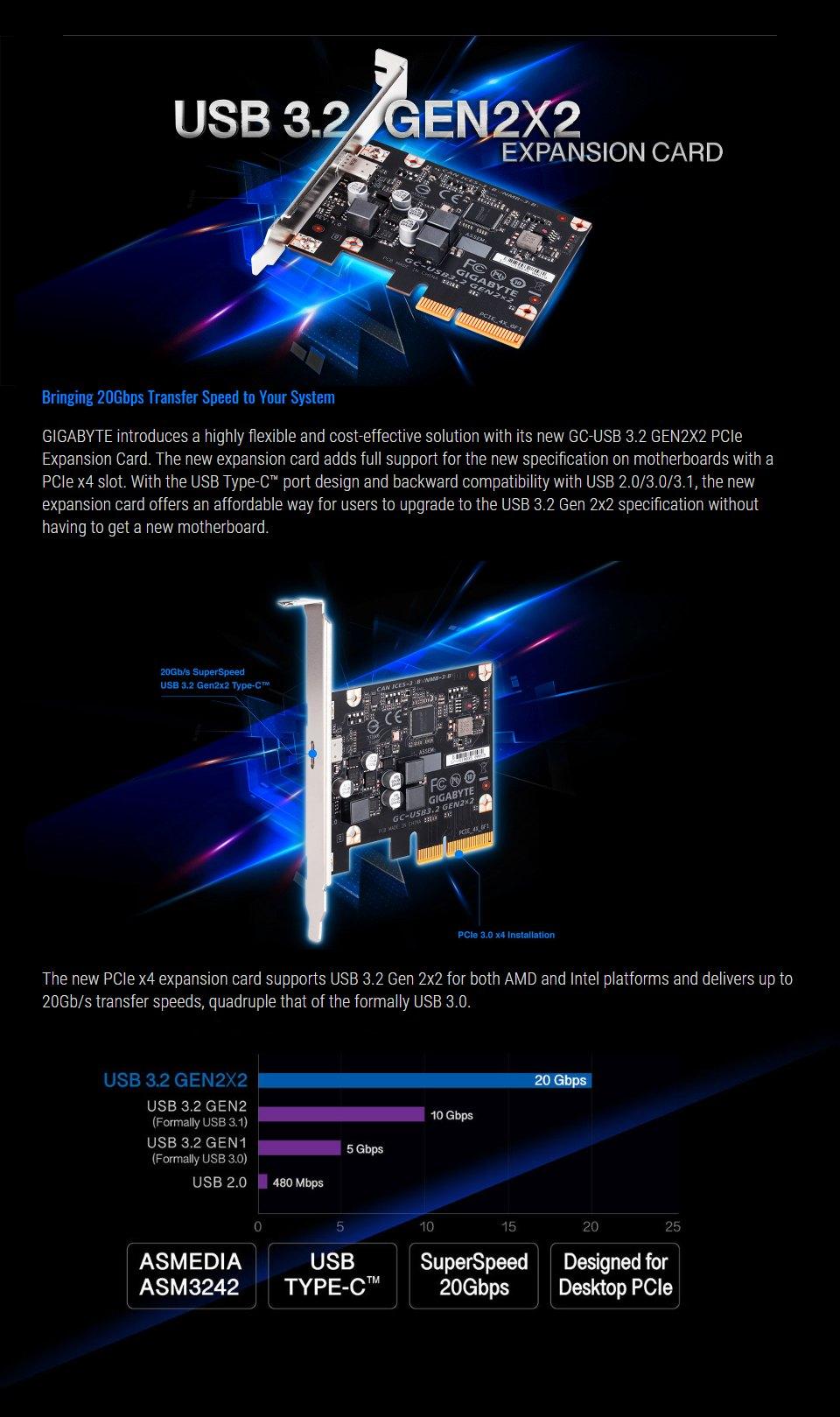 Gigabyte PCIe USB 3.2 Gen 2X2 Adaptor Card features
