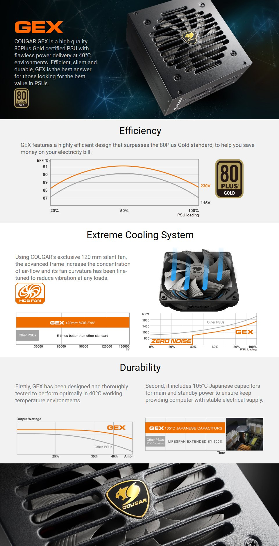 Cougar GEX Gold 750W Modular Power Supply features