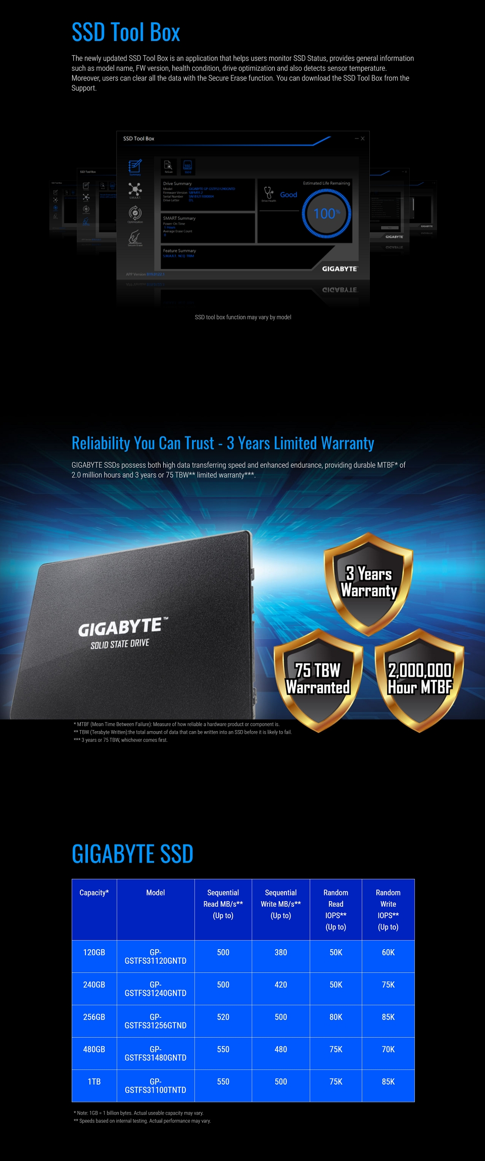 Gigabyte SATA 2.5in SSD 120GB features 2