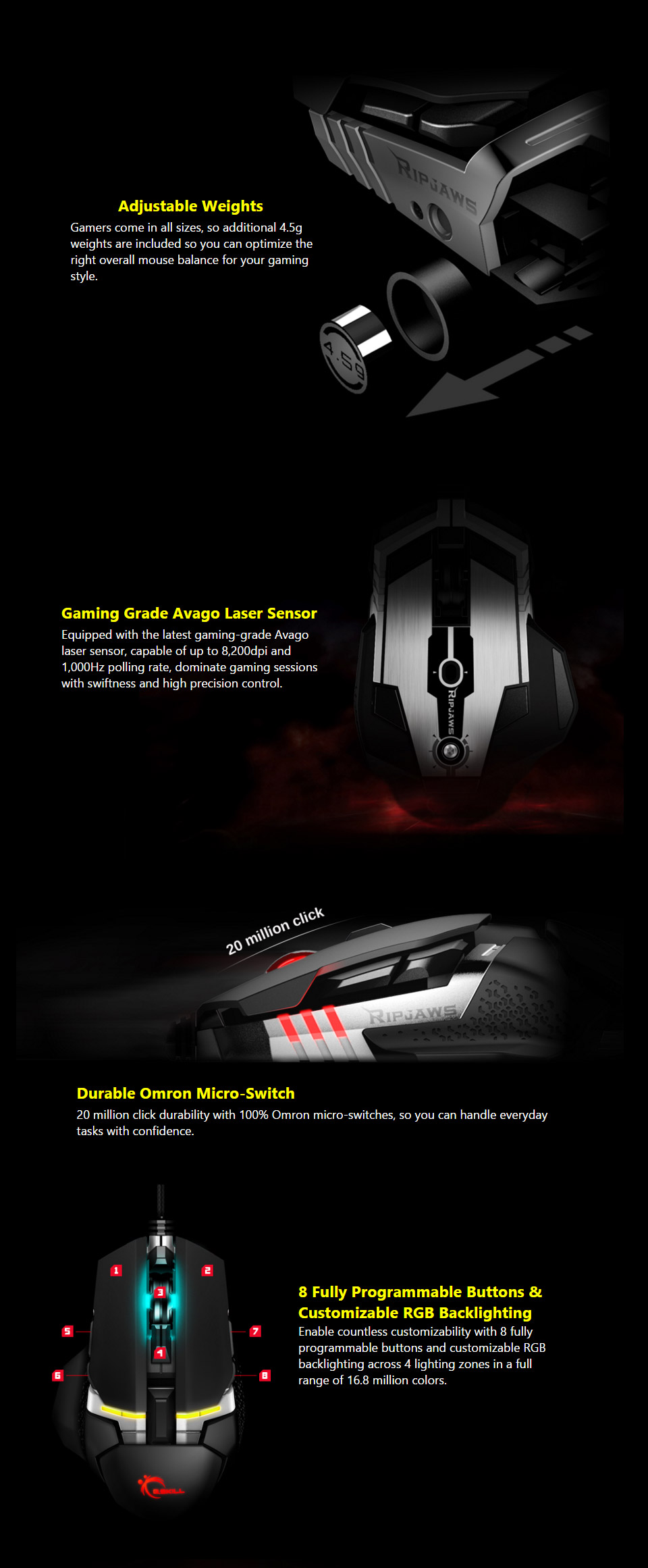 Gskill Ripjaws Mx780 Rgb Laser Gaming Mouse Gm L8200cl8 Mx780d10 Understanding A Microswitch Youtube Try Watching This Video On Youtubecom Or Enable Javascript If It Is Disabled In Your Browser
