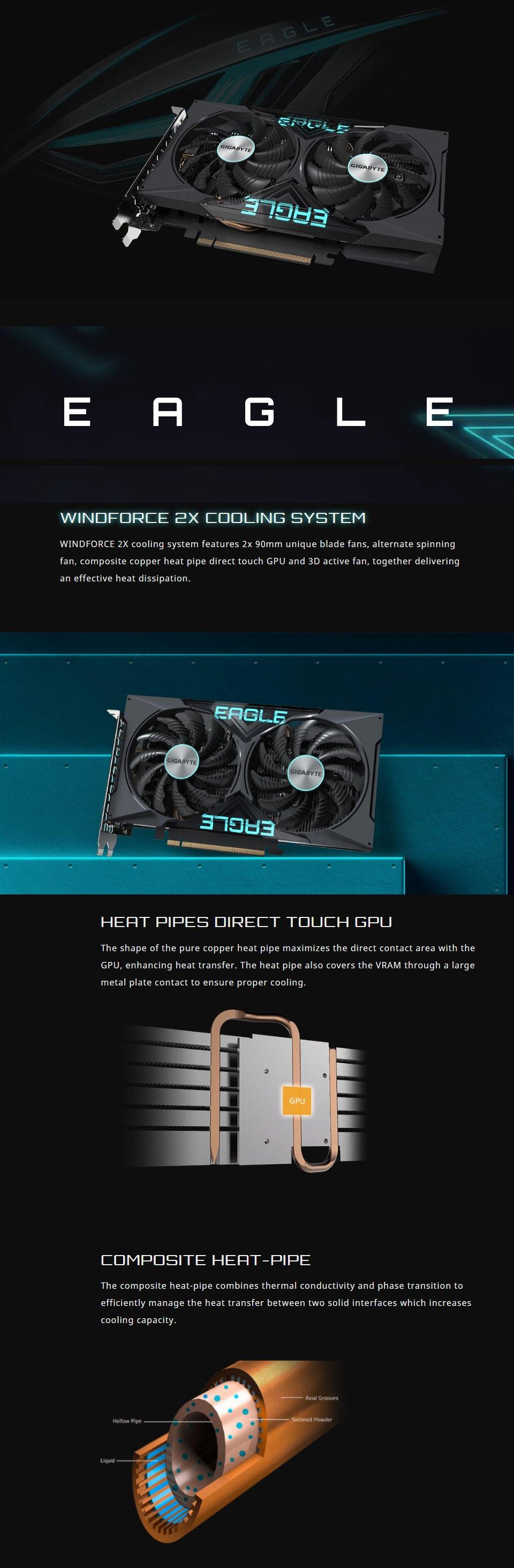 Gigabyte GeForce GTX 1650 D6 Eagle 4GB OC features