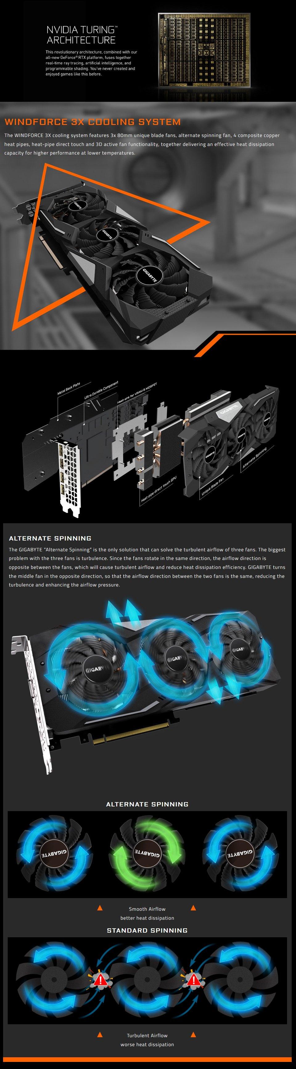 Gigabyte GeForce RTX 2060 Super Gaming OC 3X 8GB features