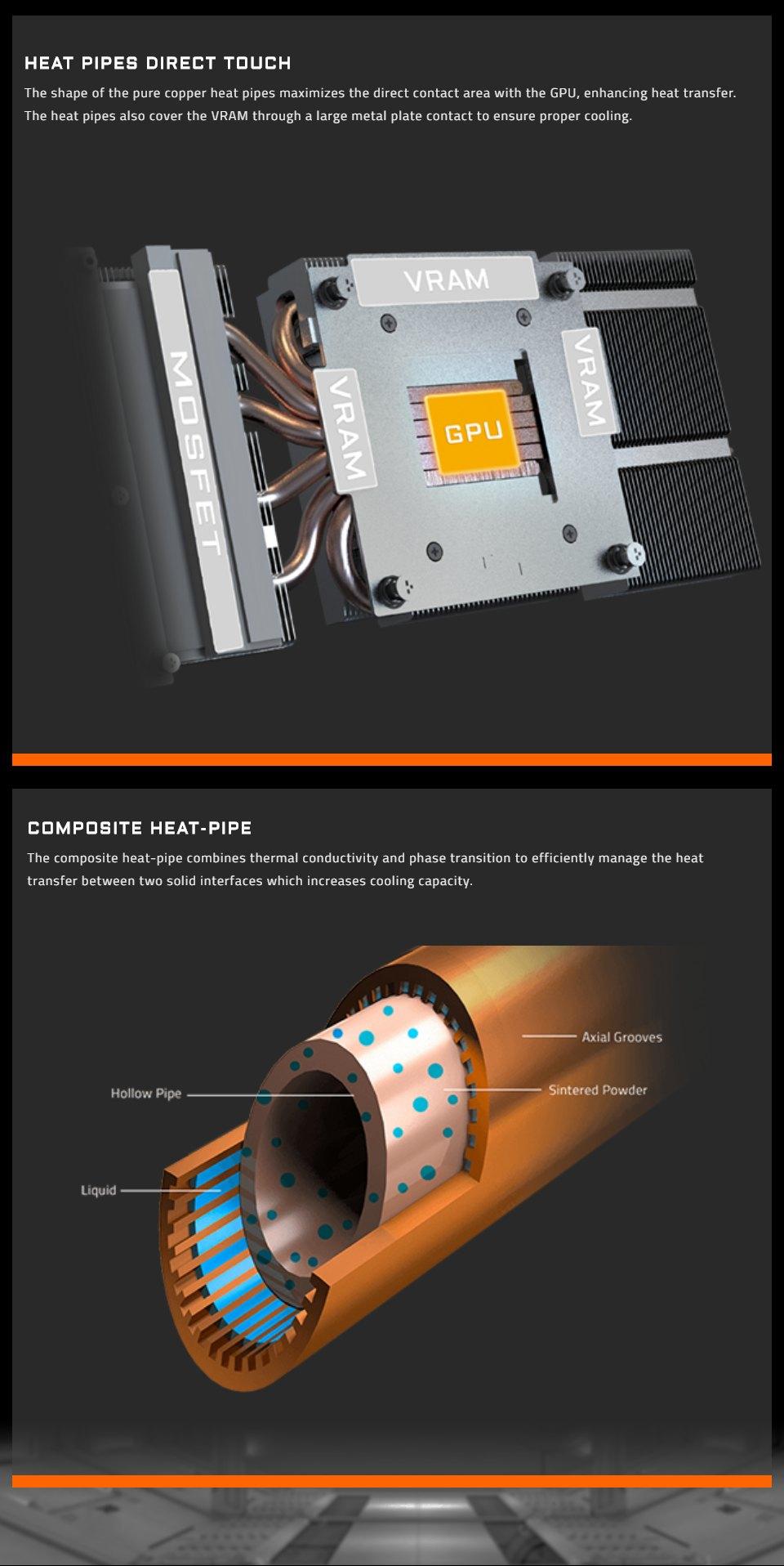 Gigabyte GeForce RTX 2070 Super Gaming OC 3X 8GB features 4
