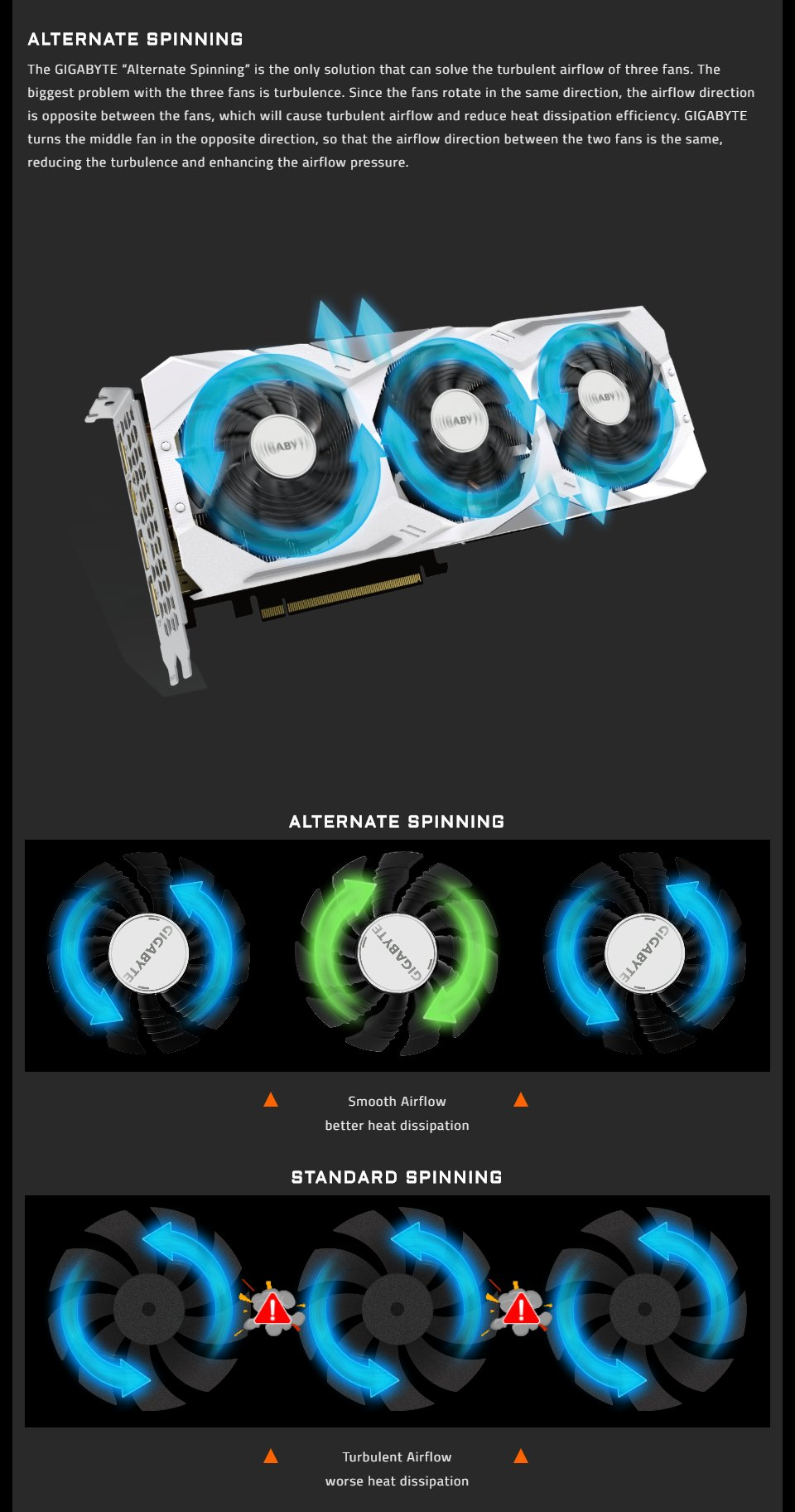 Gigabyte GeForce RTX 2070 Super Gaming OC 8GB White features 2