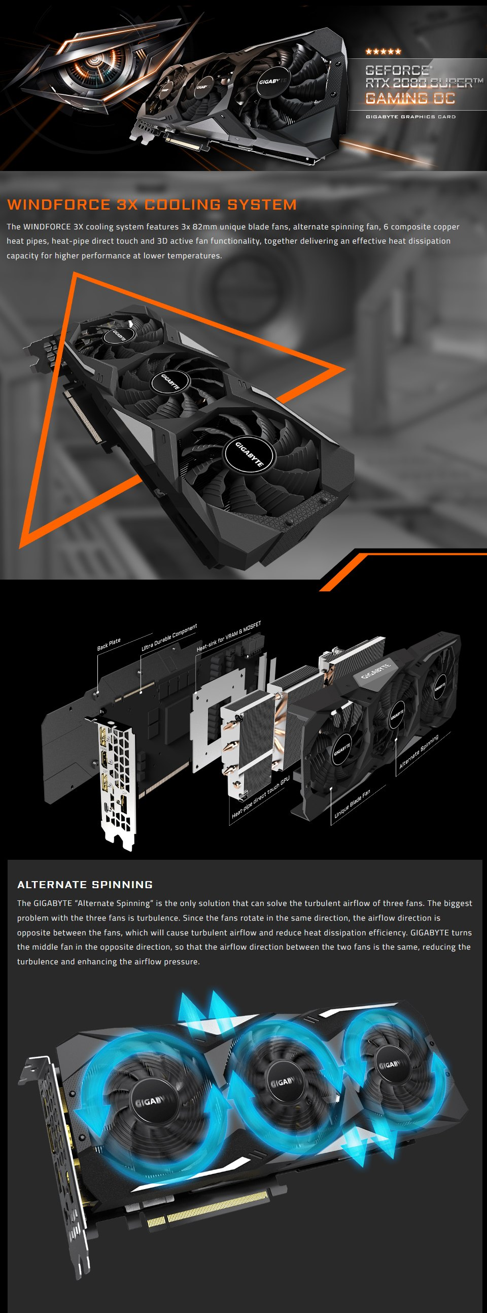 Gigabyte GeForce RTX 2080 Super Gaming OC 8GB Rev 2.0 features