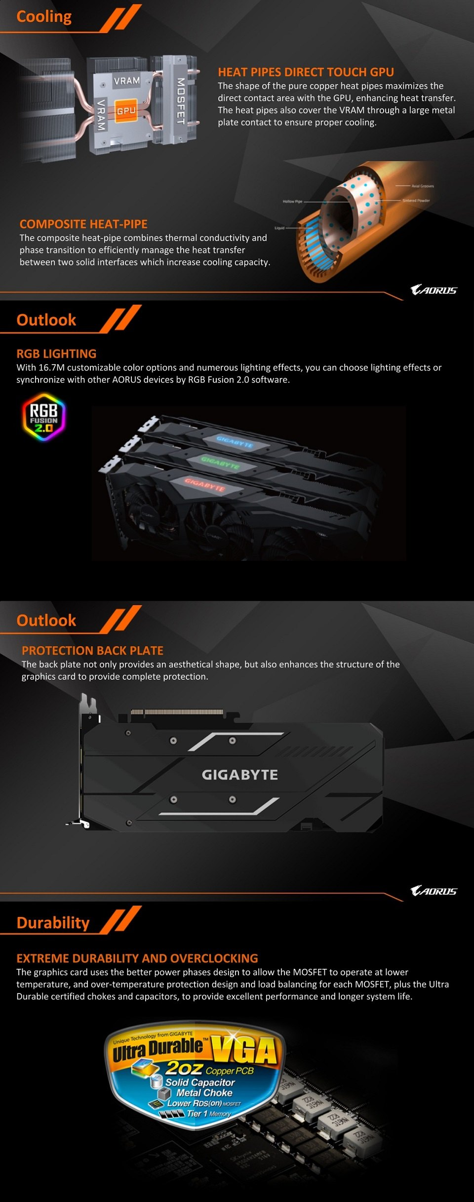 Gigabyte Radeon RX 5500 XT Gaming OC 4GB features 2