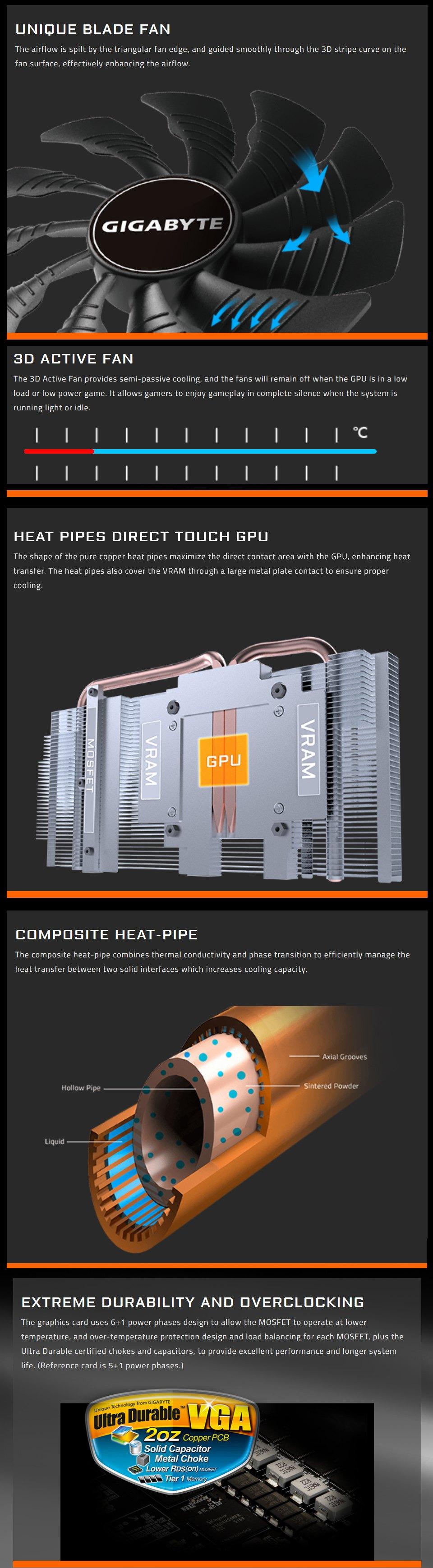 Gigabyte Radeon RX 5600 XT Windforce OC 6GB features 2