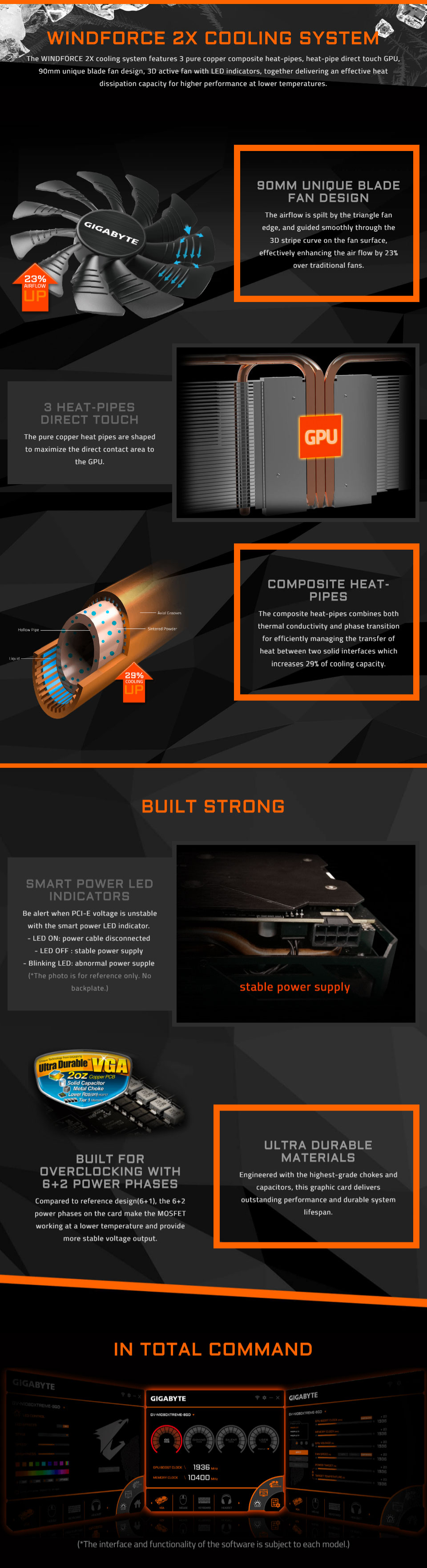 Gigabyte Radeon RX 580 Gaming 8GB [GV-RX580GAMING-8GD-MI