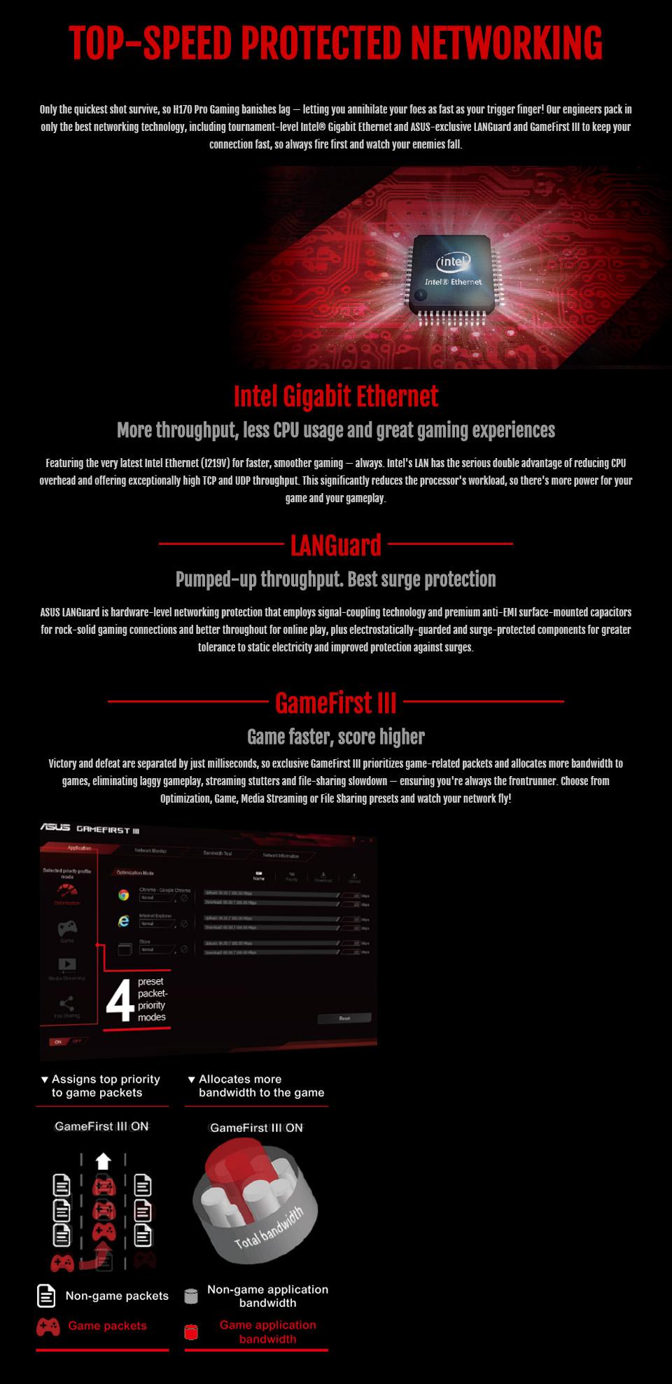 Asus H170 Pro Gaming Motherboard Pc Case Gear Asush170 Socket 1151 Lga Chipset Intel 6x Usb 30 4 Rear 2 Internal Gigabit Lan Supremefx Audio Dvi D Sub Hdmi Displayport Atx Form Factor Backed By A 3 Year Warranty
