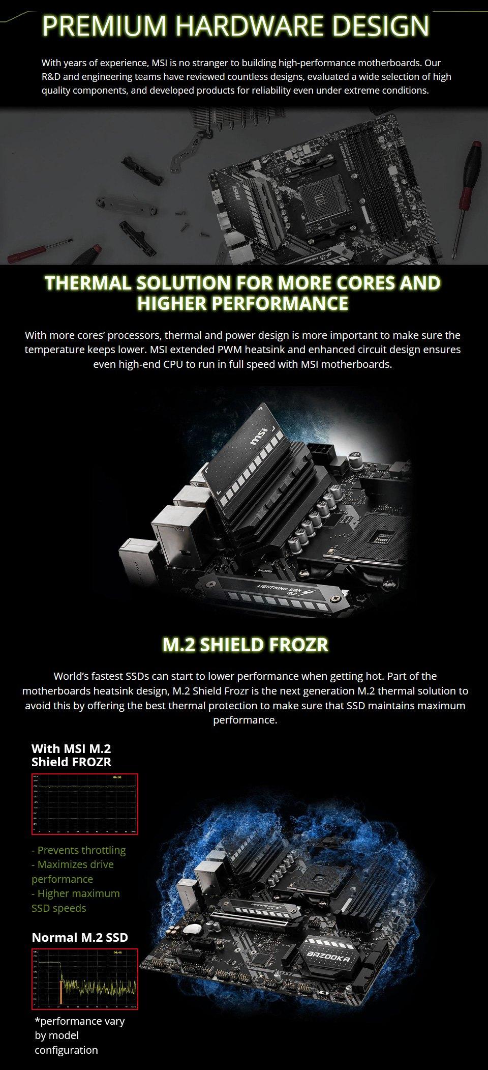 MSI MAG B550M Bazooka Motherboard features