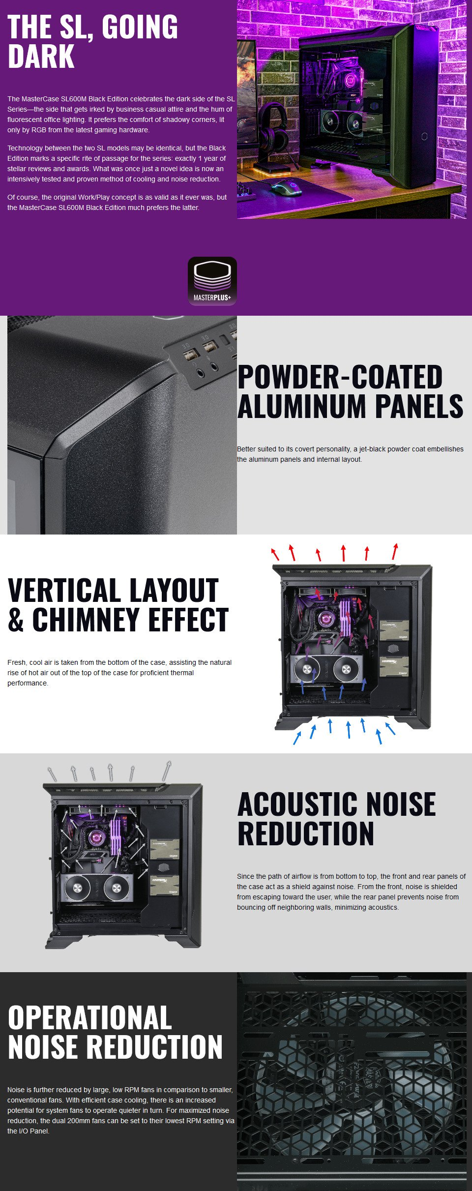 Cooler Master MasterCase SL600M Black Edition features