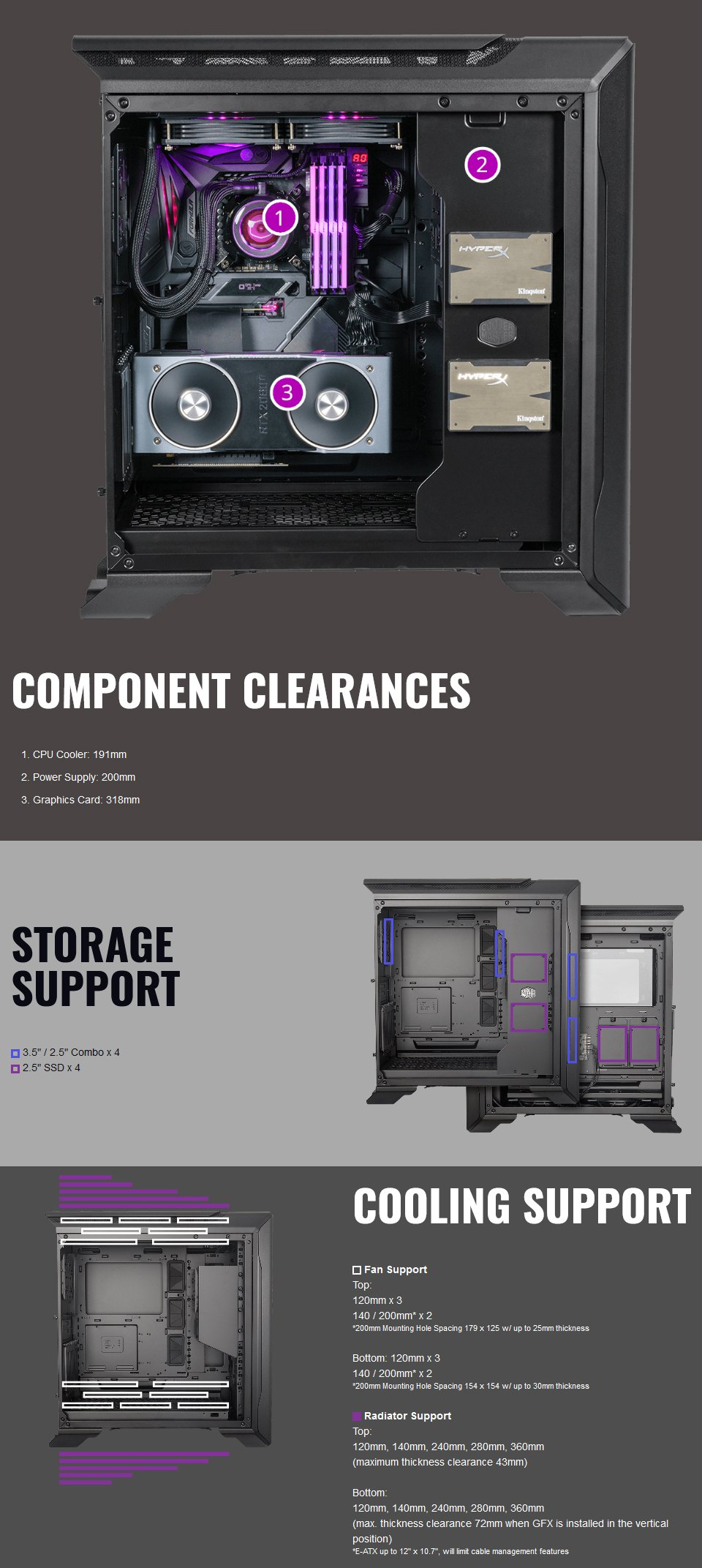 Cooler Master MasterCase SL600M Black Edition features 3