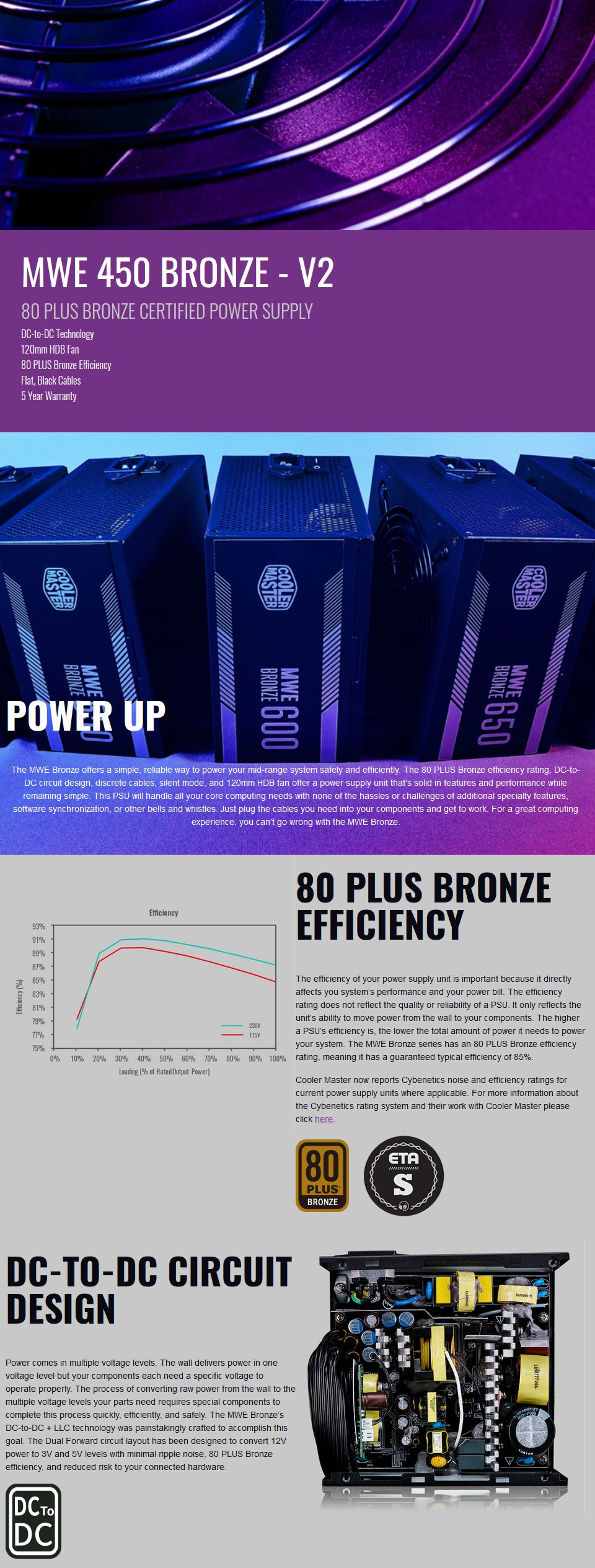 Cooler Master MWE Bronze V2 450W Power Supply features