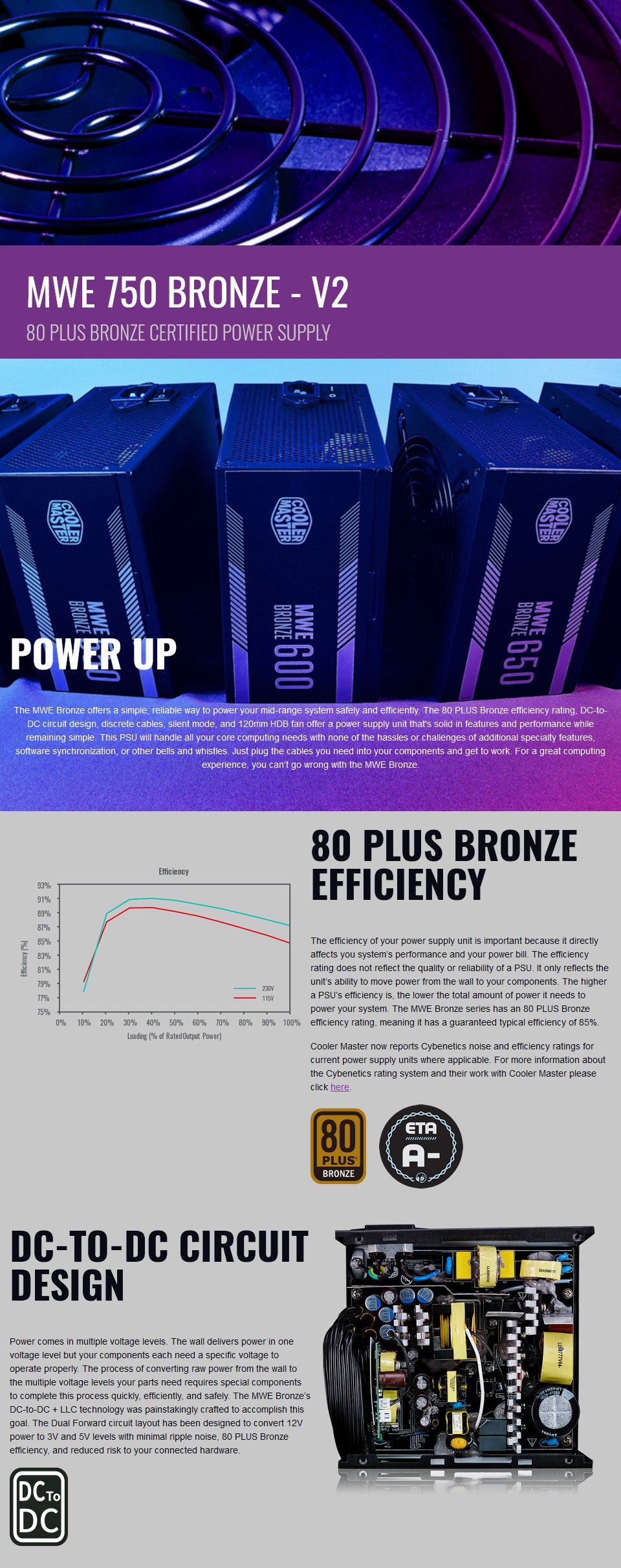 Cooler Master MWE Bronze V2 750W Power Supply features