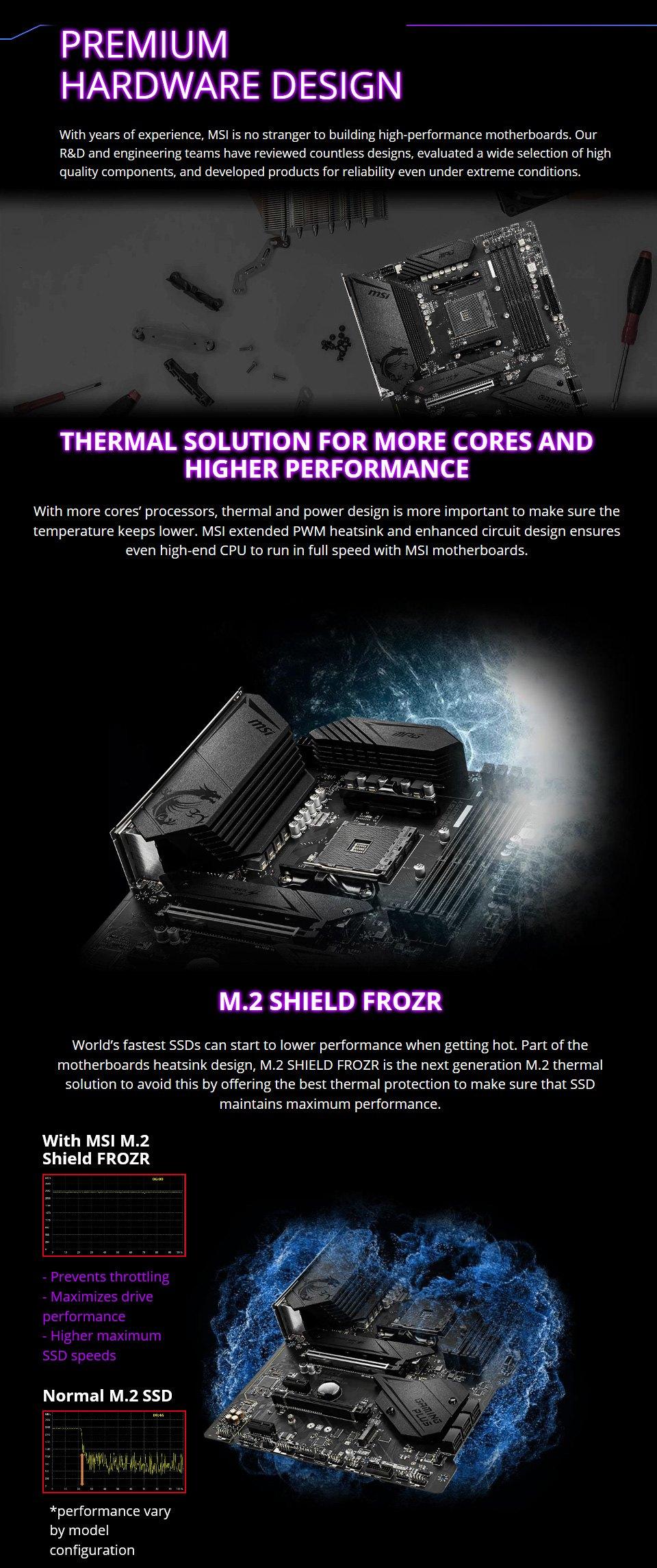 MSI MPG B550 Gaming Plus Motherboard features