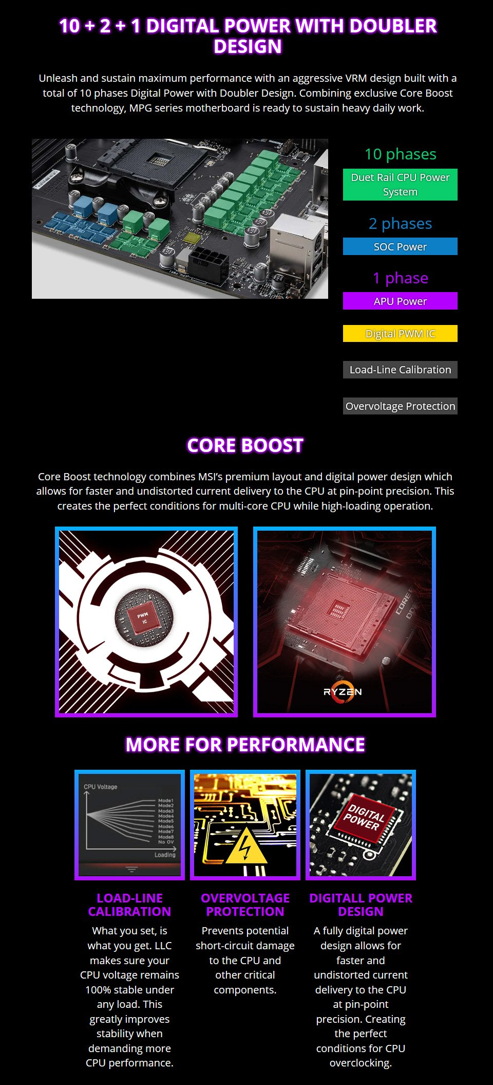 MSI MPG B550 Gaming Plus Motherboard features 2