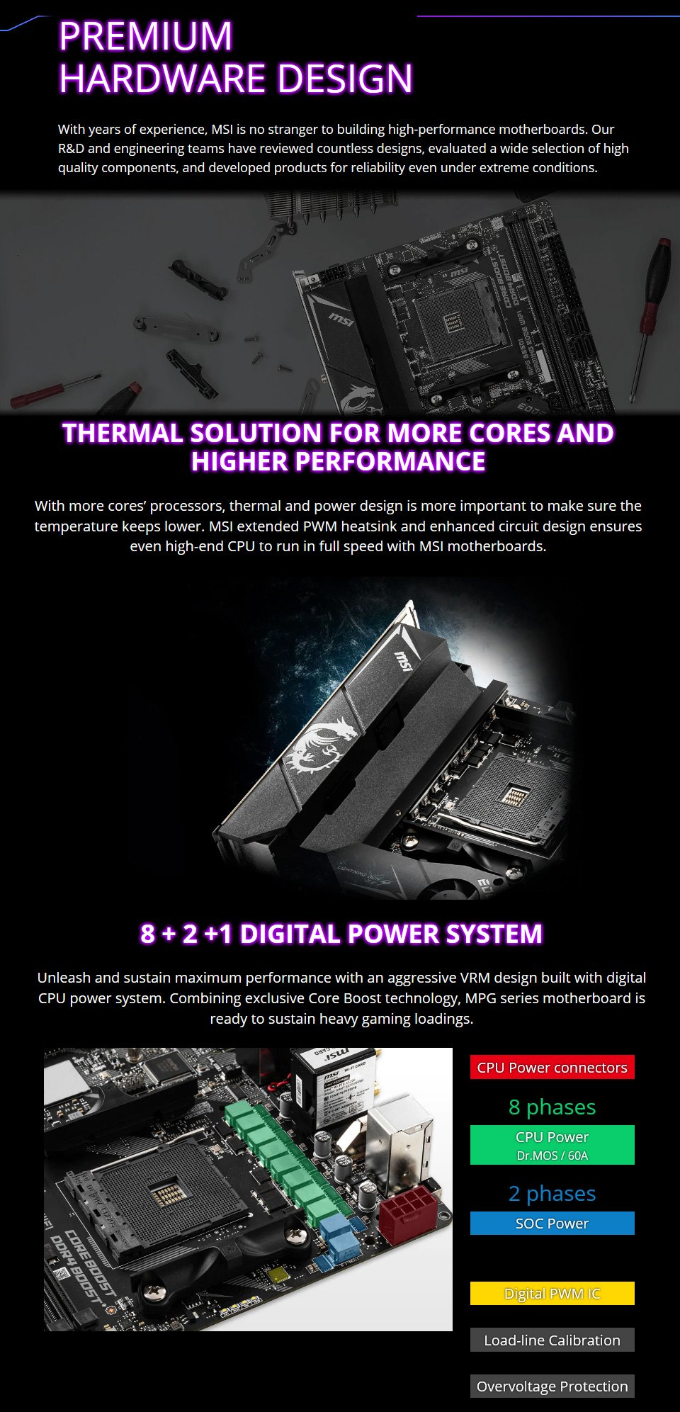 MSI MPG B550I Gaming Edge Wi-Fi Motherboard features
