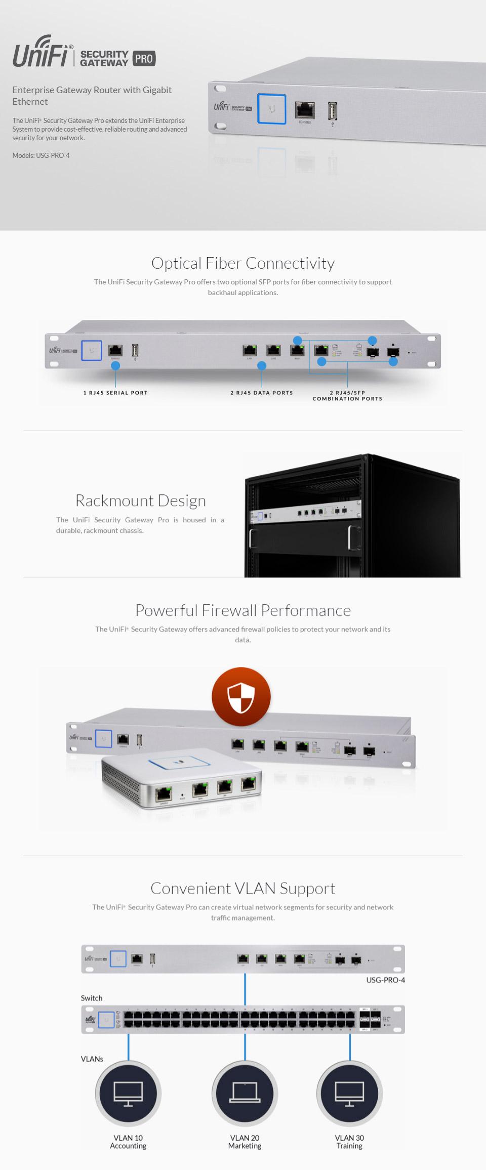 Ubiquiti 4-Port Security Gateway Pro Router