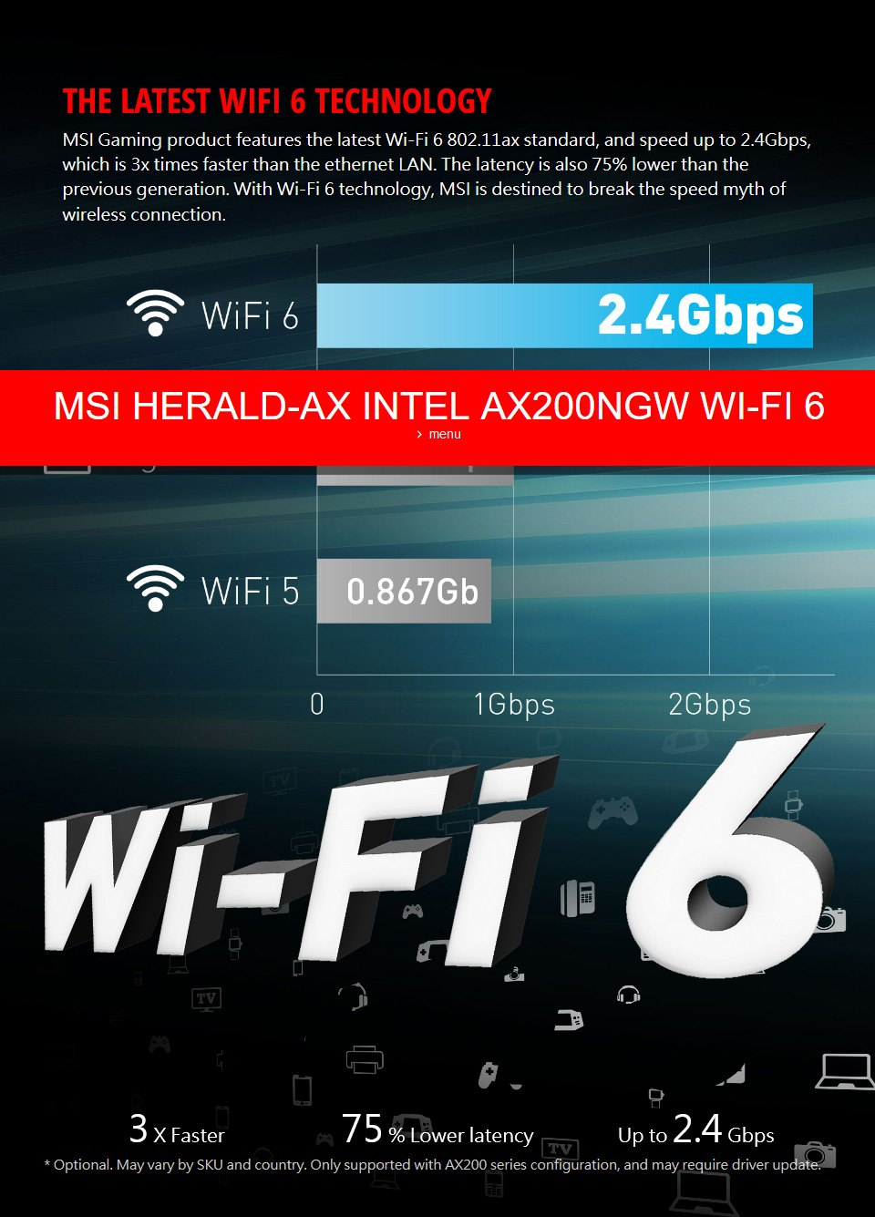 MSI Herald-AX Intel AC AX200NGW PCI-E Network Adapter features