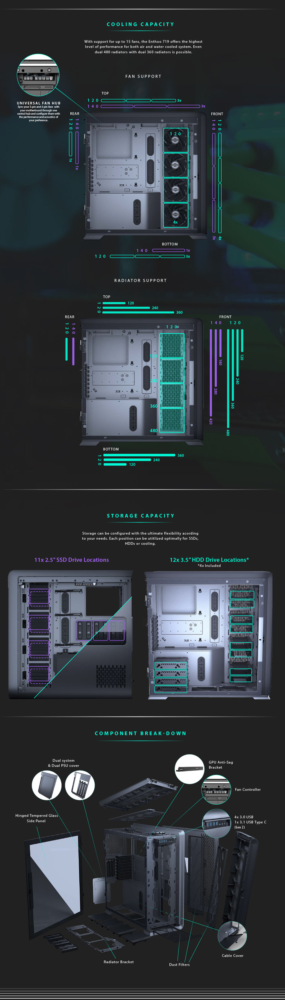 Phanteks Enthoo 719 D-RGB TG Full Tower Case Satin Black features 3