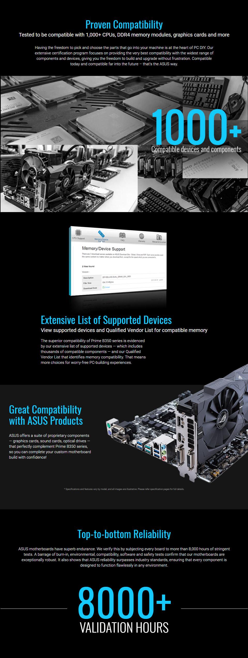 ASUS Prime B350M-K Motherboard [PRIME-B350M-K] : PC Case Gear